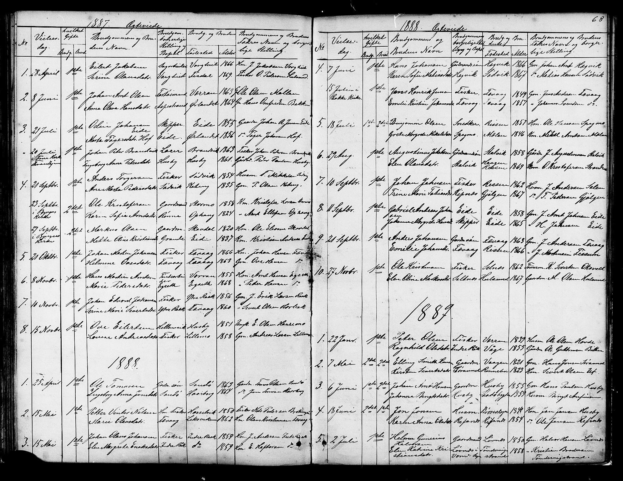 SAT, Ministerialprotokoller, klokkerbøker og fødselsregistre - Sør-Trøndelag, 653/L0657: Parish register (copy) no. 653C01, 1866-1893, p. 68