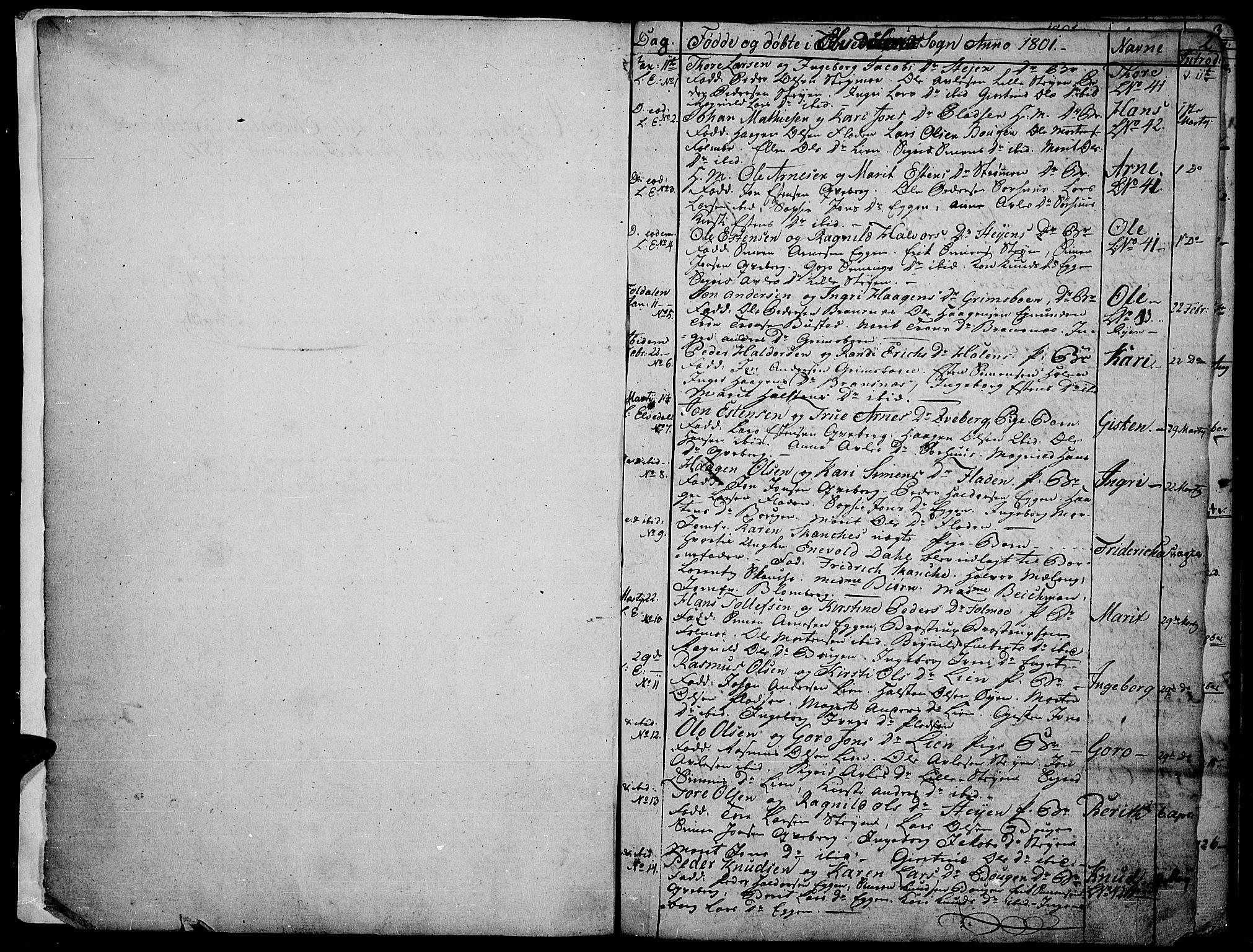 SAH, Tynset prestekontor, Parish register (official) no. 16, 1801-1814, p. 2