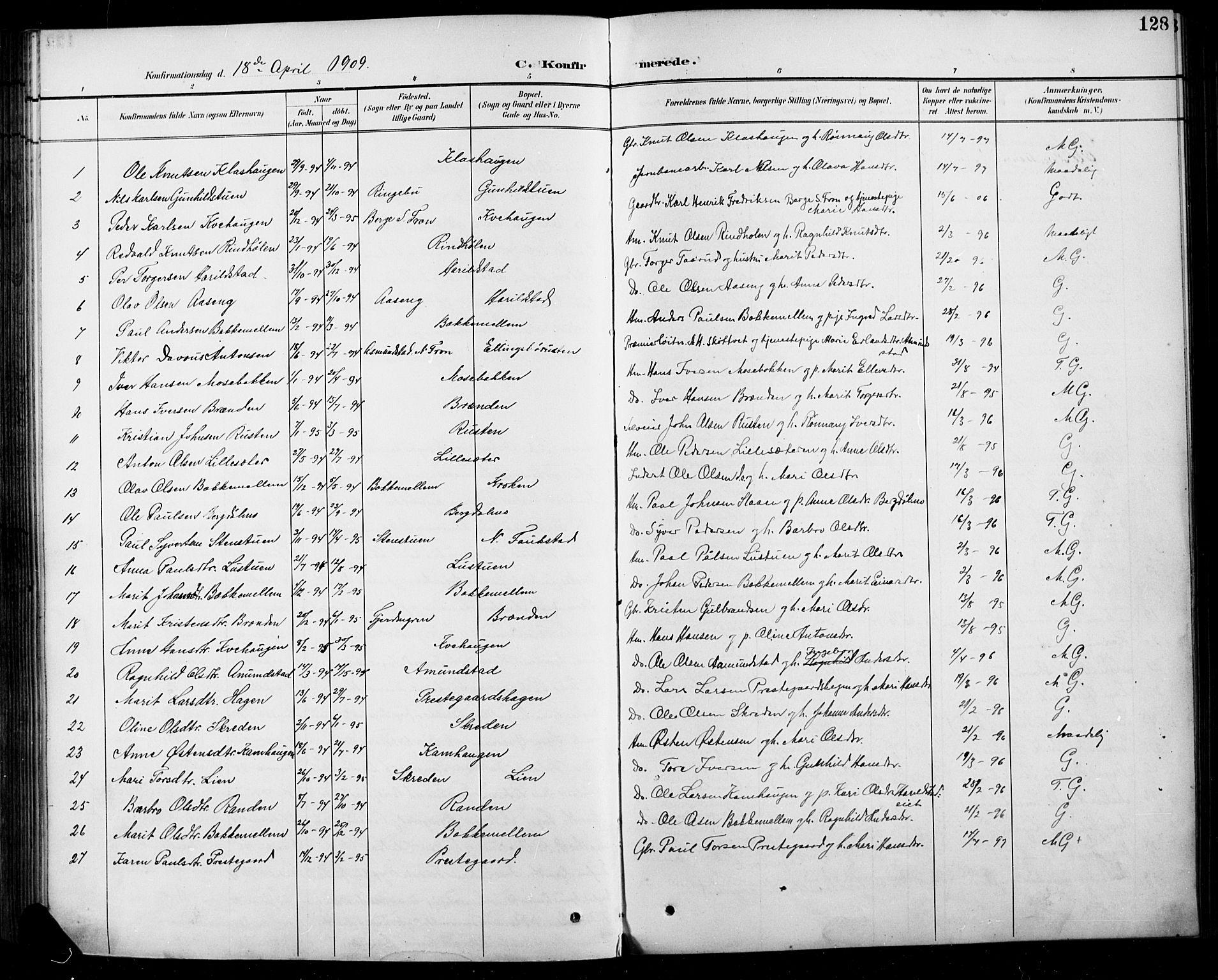 SAH, Sel prestekontor, Parish register (copy) no. 5, 1894-1923, p. 128
