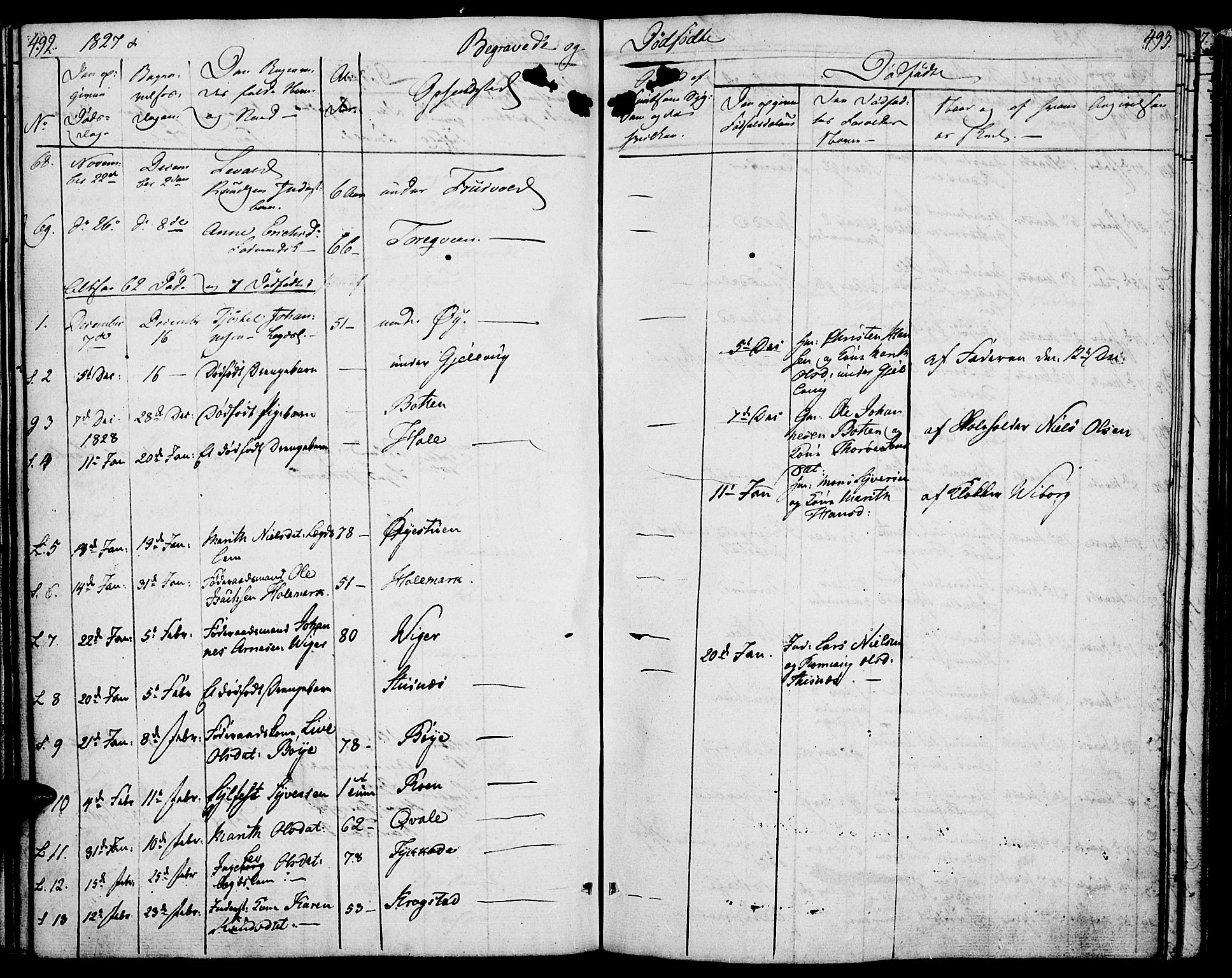SAH, Lom prestekontor, K/L0005: Parish register (official) no. 5, 1825-1837, p. 492-493