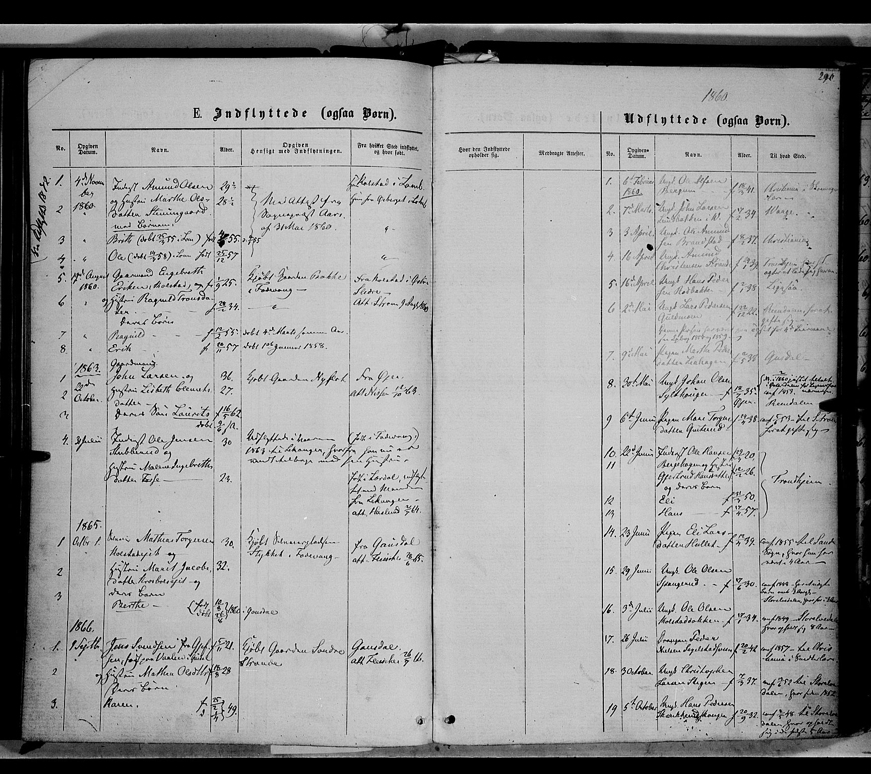 SAH, Ringebu prestekontor, Parish register (official) no. 7, 1860-1877, p. 290