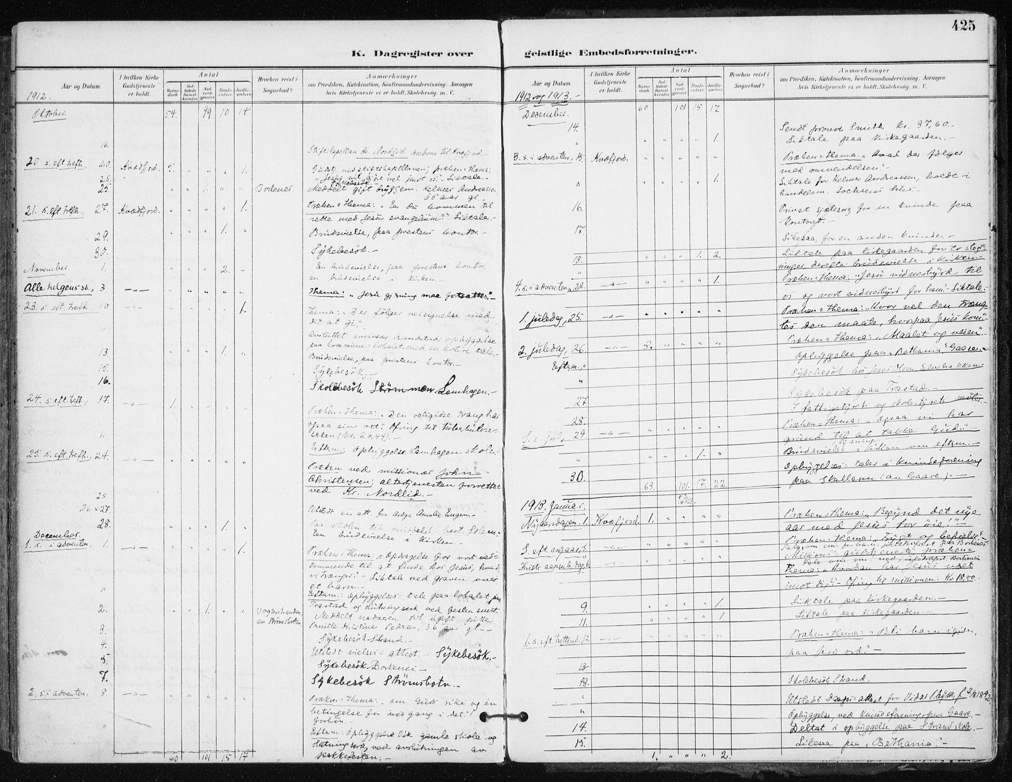 SATØ, Kvæfjord sokneprestkontor, G/Ga/Gaa/L0006kirke: Parish register (official) no. 6, 1895-1914, p. 425