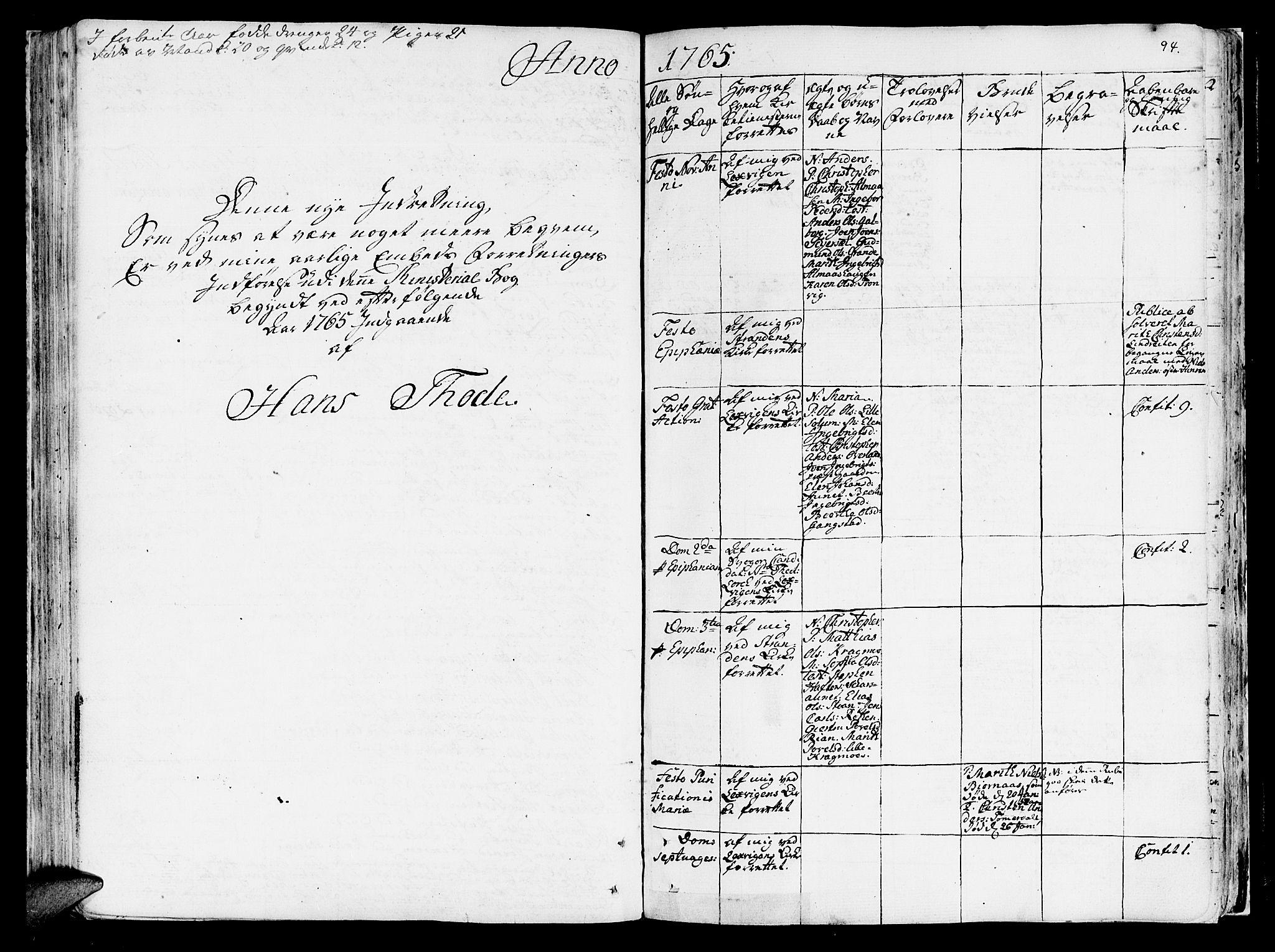 SAT, Ministerialprotokoller, klokkerbøker og fødselsregistre - Nord-Trøndelag, 701/L0003: Parish register (official) no. 701A03, 1751-1783, p. 94
