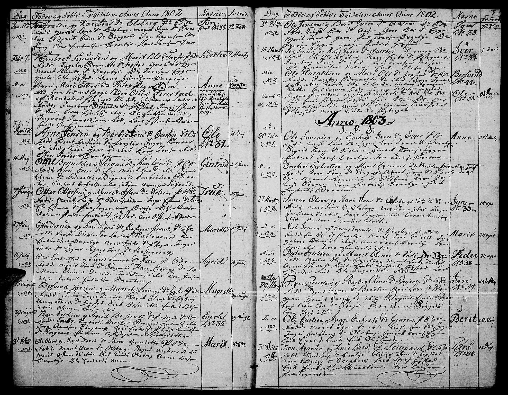 SAH, Tynset prestekontor, Parish register (official) no. 17, 1801-1814, p. 3