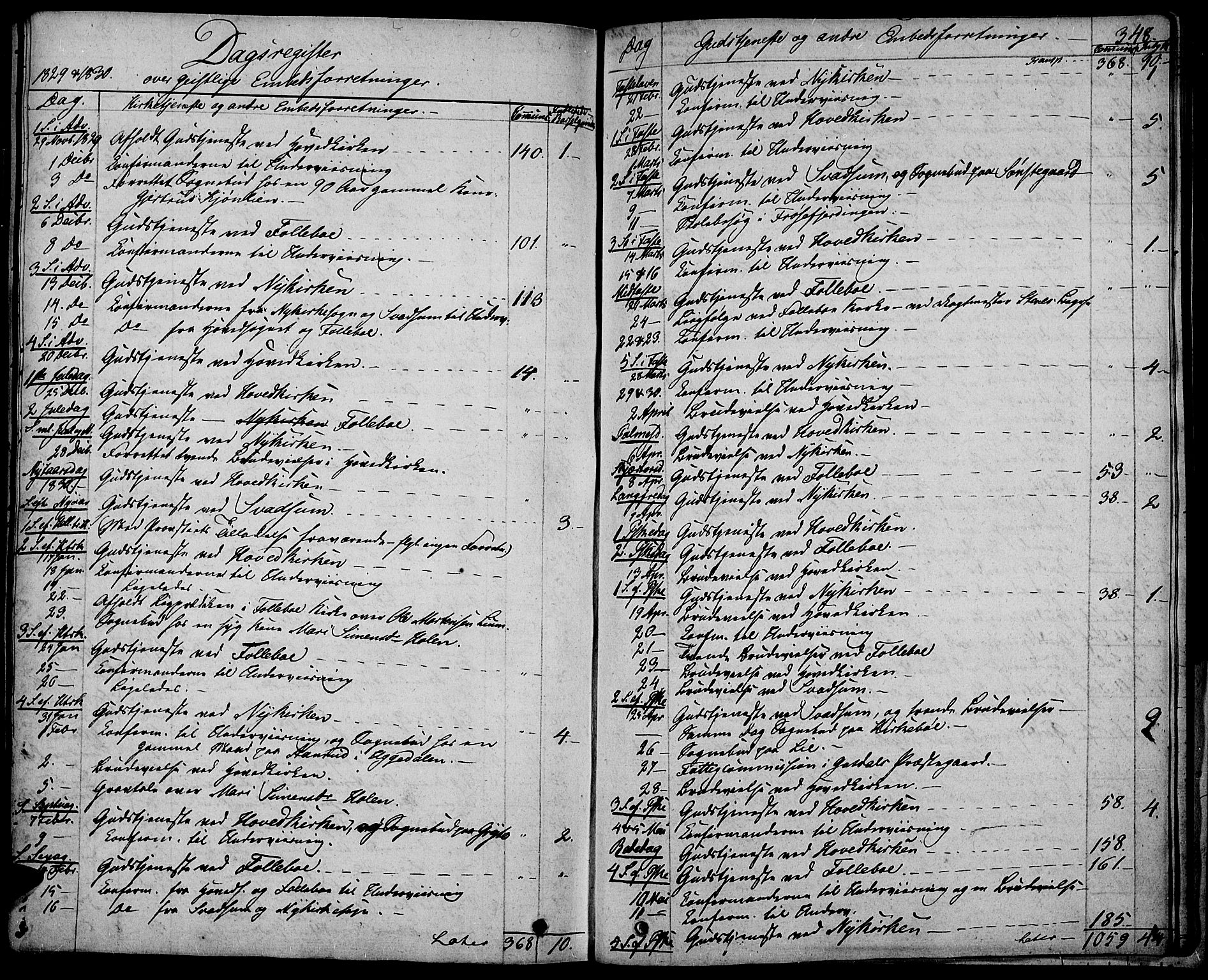 SAH, Gausdal prestekontor, Parish register (official) no. 6, 1830-1839, p. 348