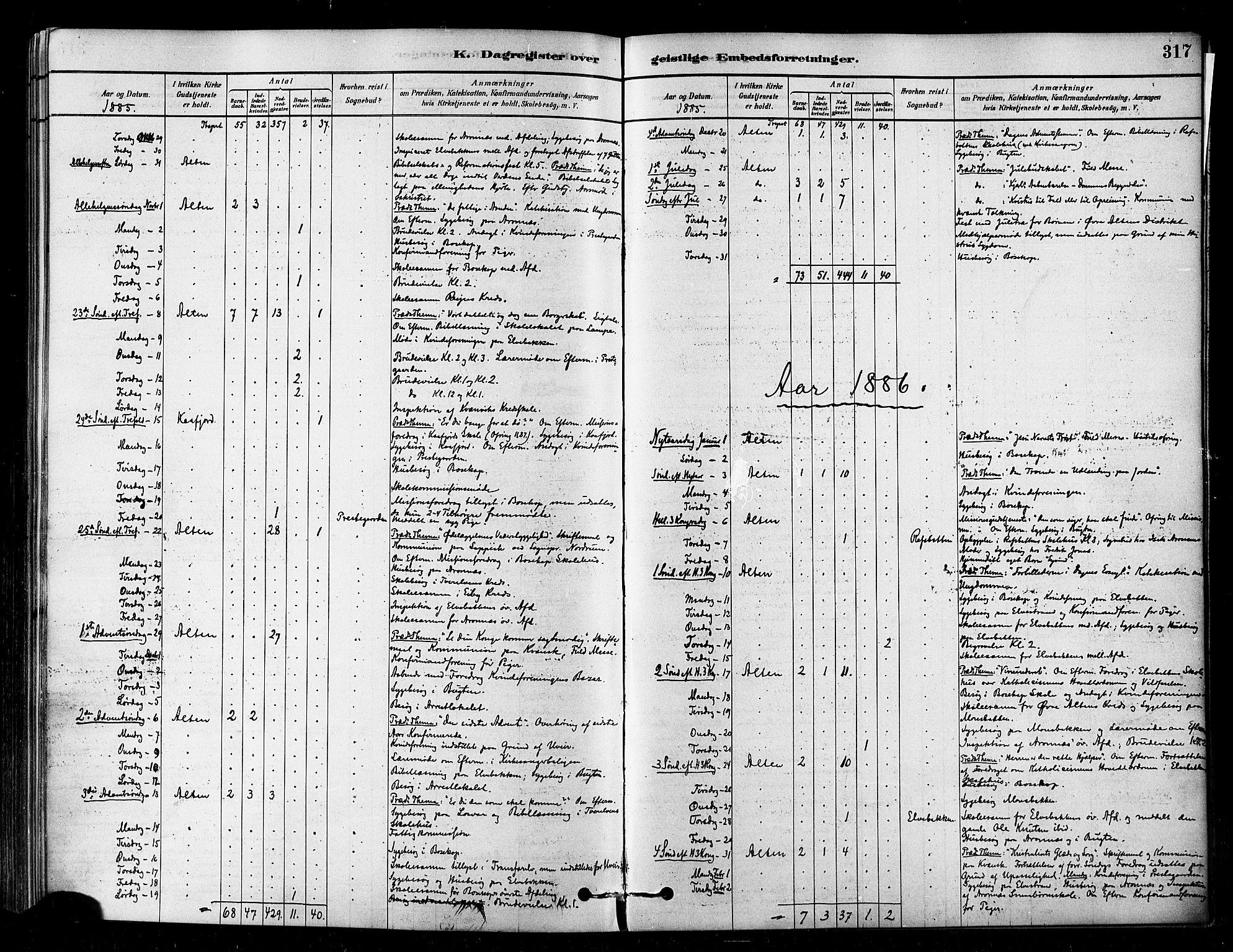 SATØ, Alta sokneprestembete, Parish register (official) no. 2, 1879-1892, p. 317