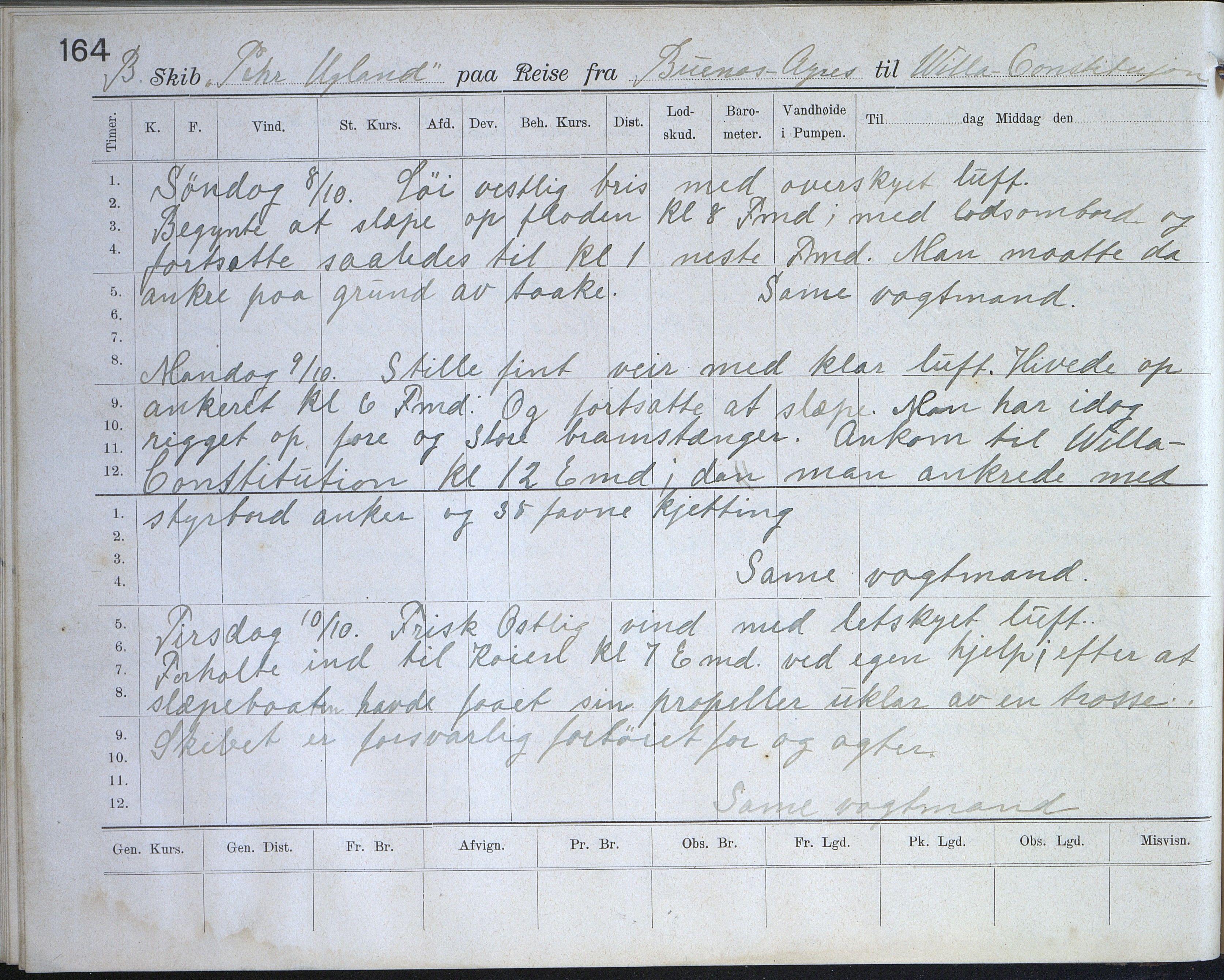 AAKS, Fartøysarkivet, F/L0272: Pehr Ugland (bark), 1891-1929, p. 164