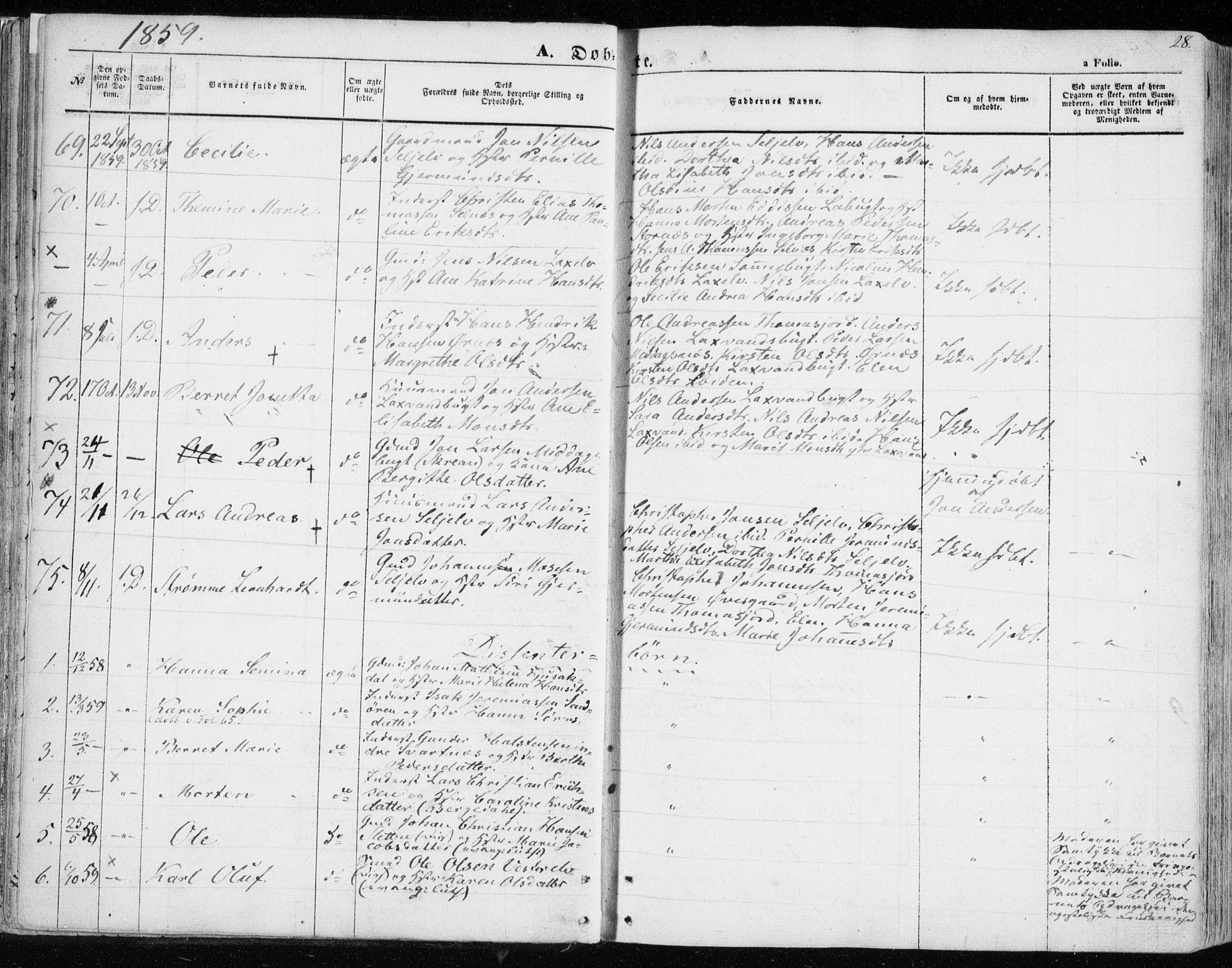 SATØ, Balsfjord sokneprestembete, Parish register (official) no. 3, 1856-1870, p. 28