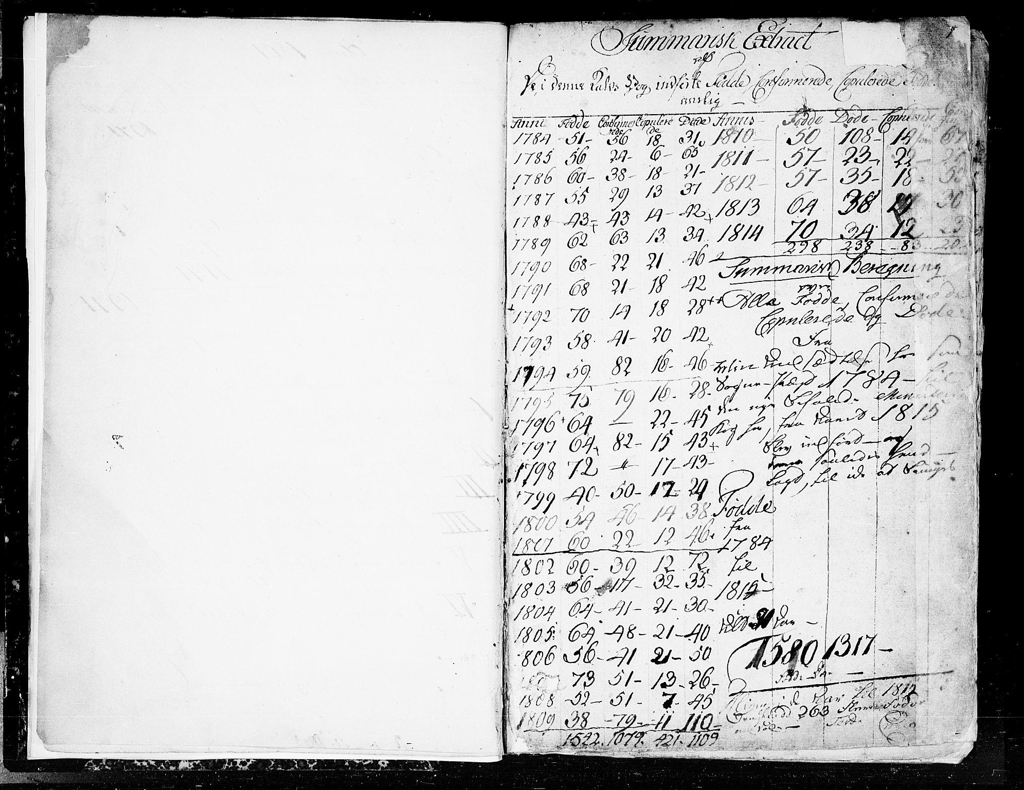 SAKO, Heddal kirkebøker, F/Fa/L0004: Parish register (official) no. I 4, 1784-1814, p. 1