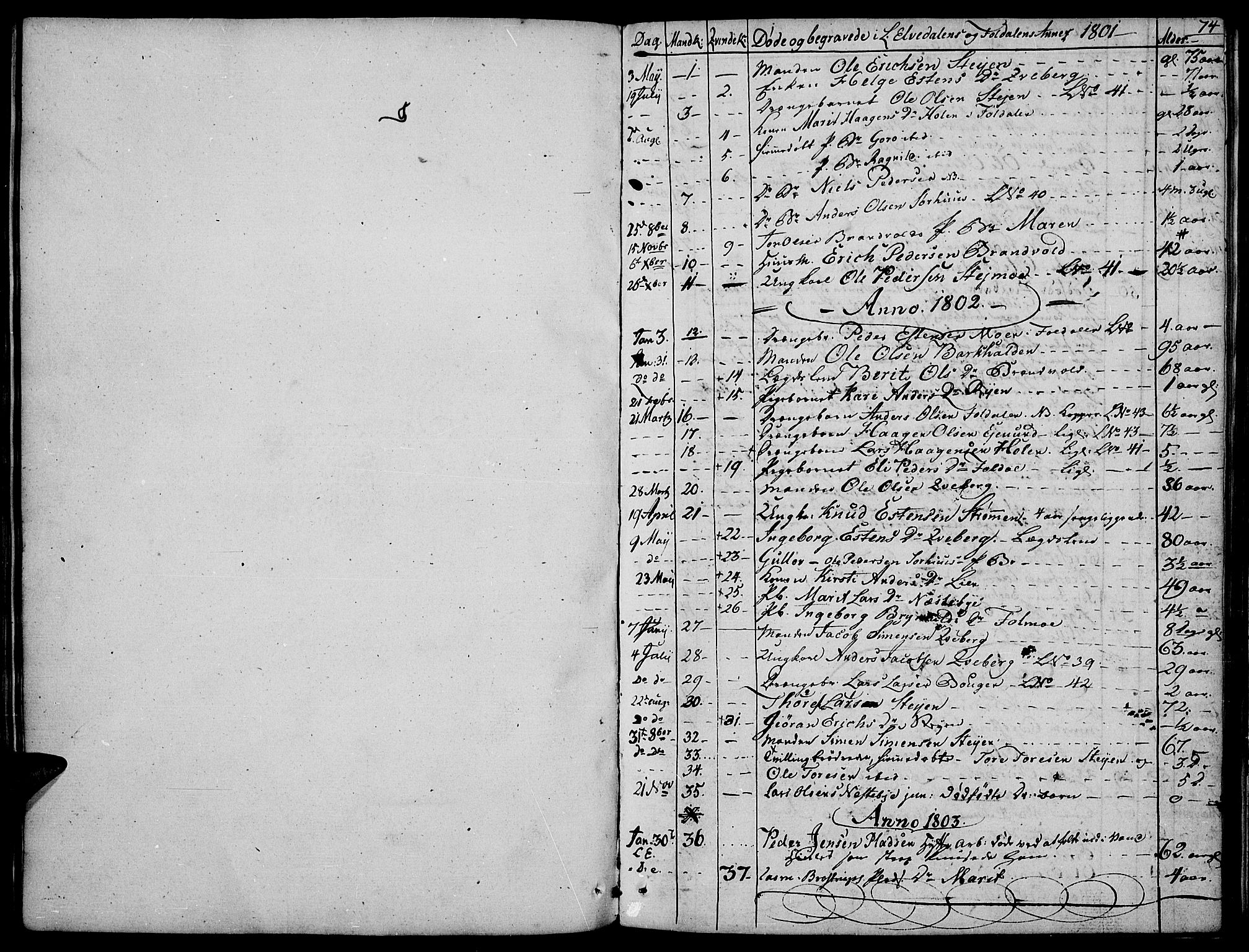 SAH, Tynset prestekontor, Parish register (official) no. 16, 1801-1814, p. 74
