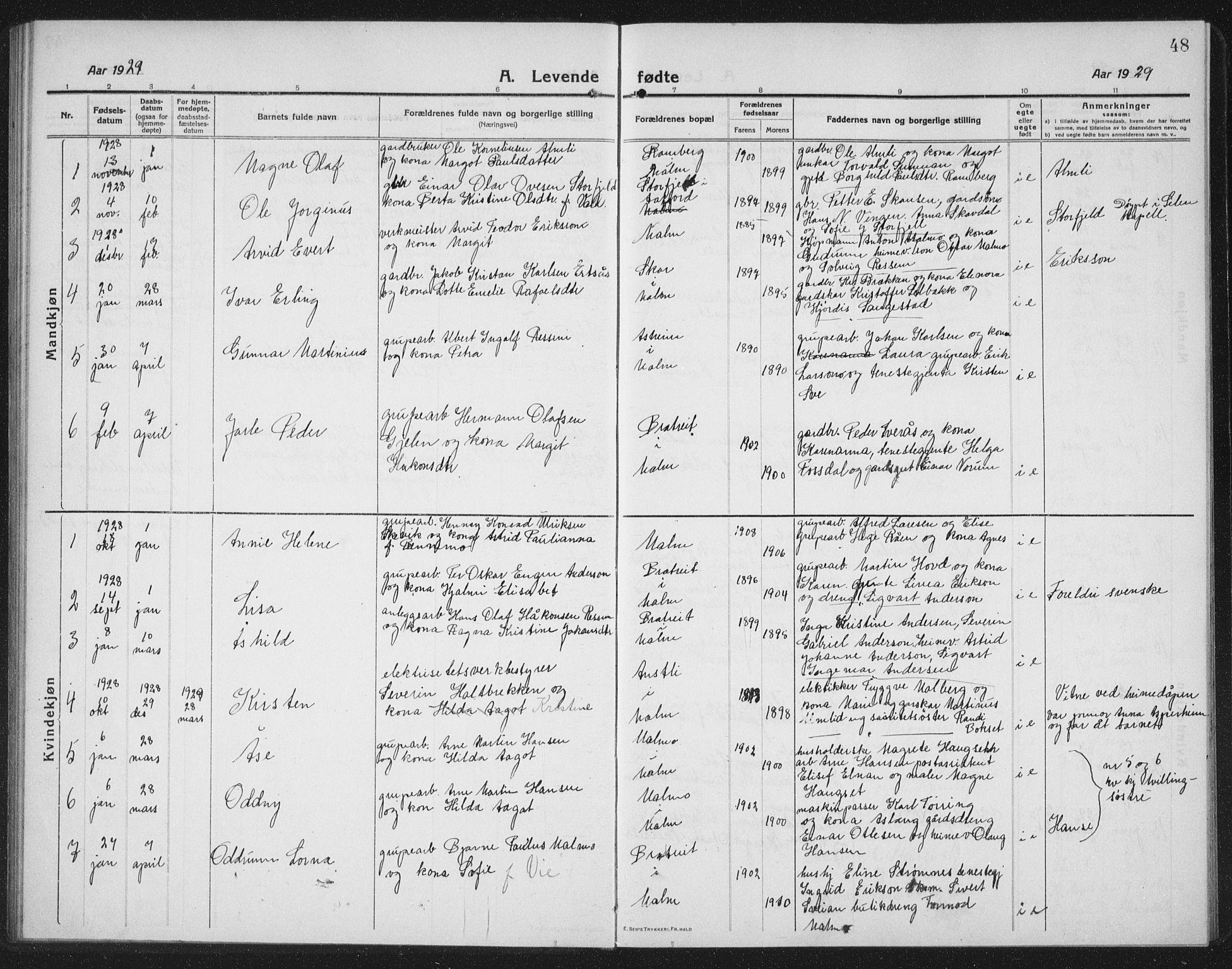 SAT, Ministerialprotokoller, klokkerbøker og fødselsregistre - Nord-Trøndelag, 745/L0434: Parish register (copy) no. 745C03, 1914-1937, p. 48