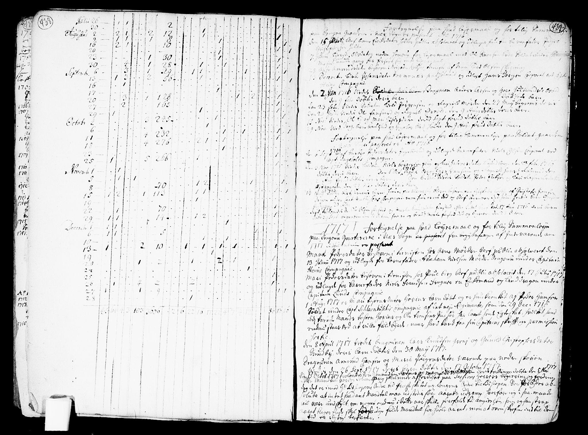SAO, Nes prestekontor Kirkebøker, F/Fa/L0001: Parish register (official) no. I 1, 1689-1716, p. 438