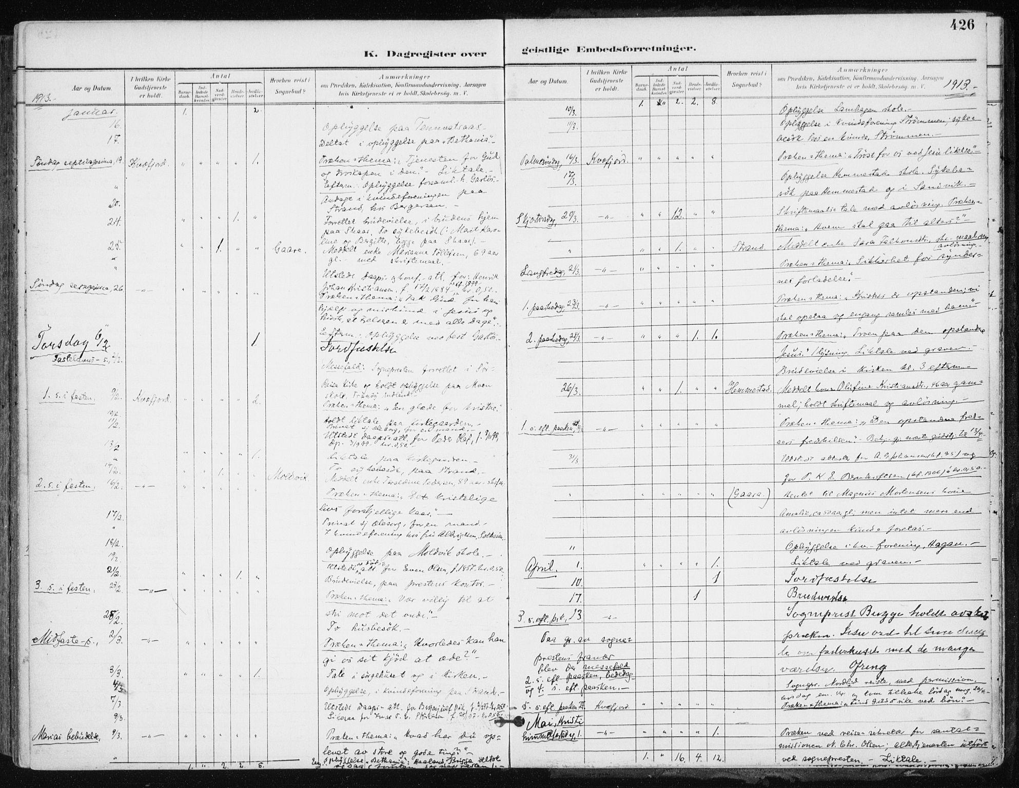 SATØ, Kvæfjord sokneprestkontor, G/Ga/Gaa/L0006kirke: Parish register (official) no. 6, 1895-1914, p. 426