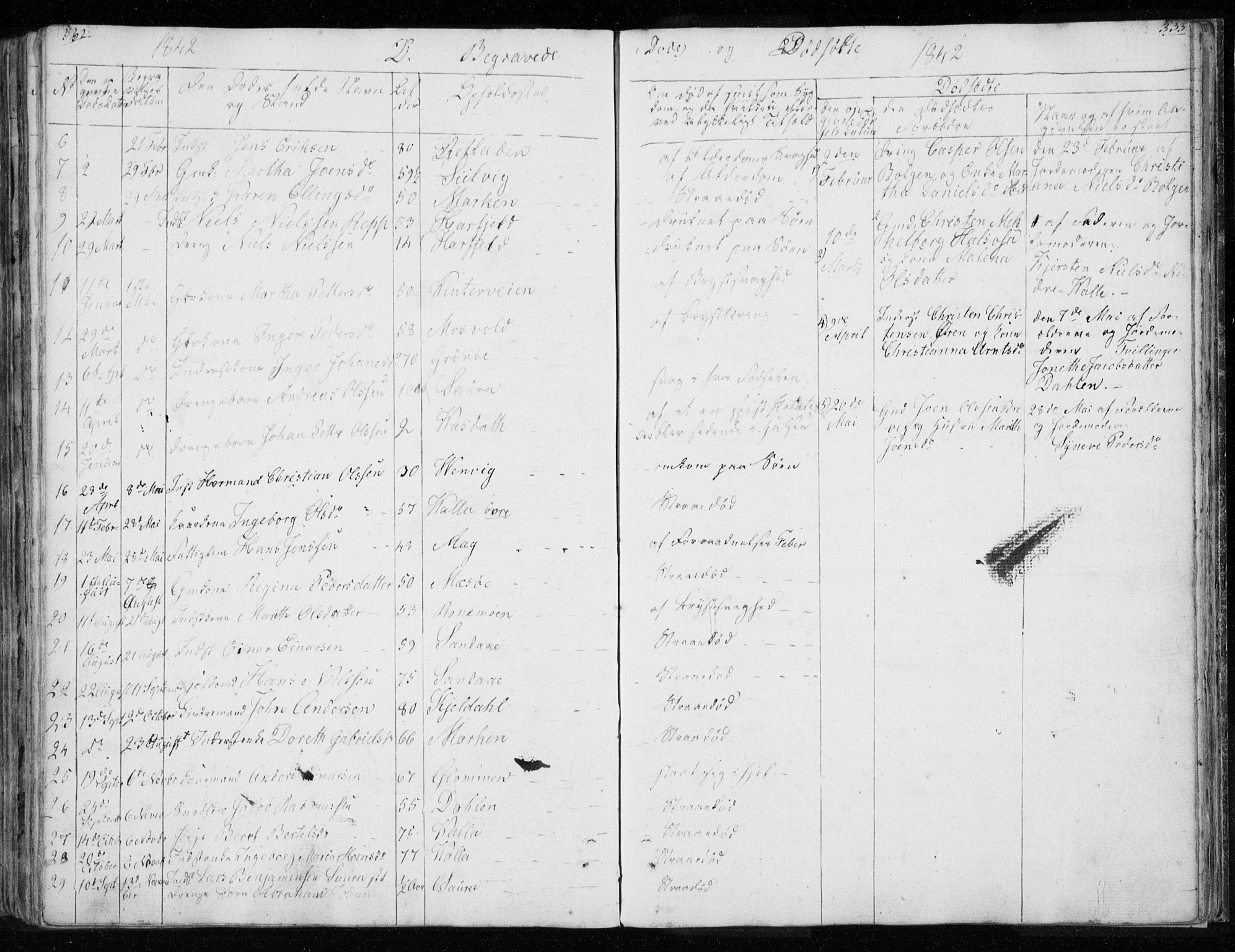 SAT, Ministerialprotokoller, klokkerbøker og fødselsregistre - Nordland, 843/L0632: Parish register (copy) no. 843C01, 1833-1853, p. 332-333