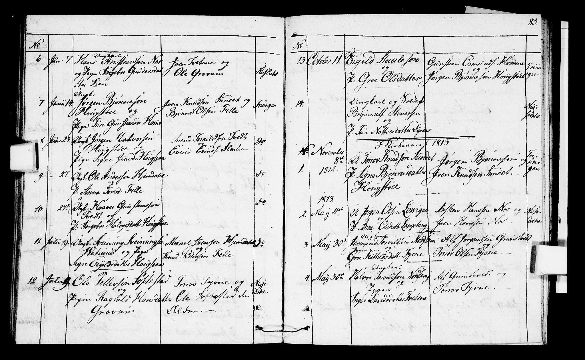 SAKO, Nissedal kirkebøker, F/Fa/L0001: Parish register (official) no. I 1, 1811-1814, p. 83