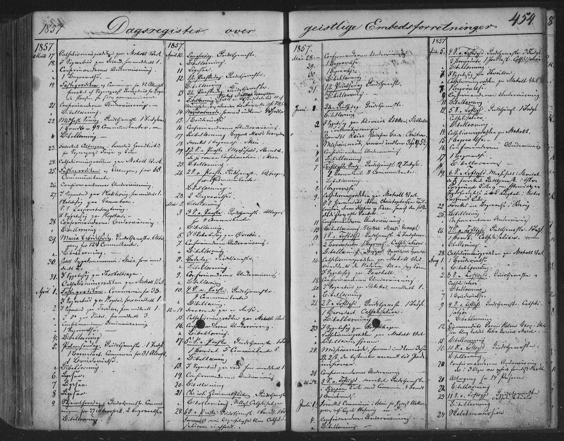 SAKO, Siljan kirkebøker, F/Fa/L0001: Parish register (official) no. 1, 1831-1870, p. 454
