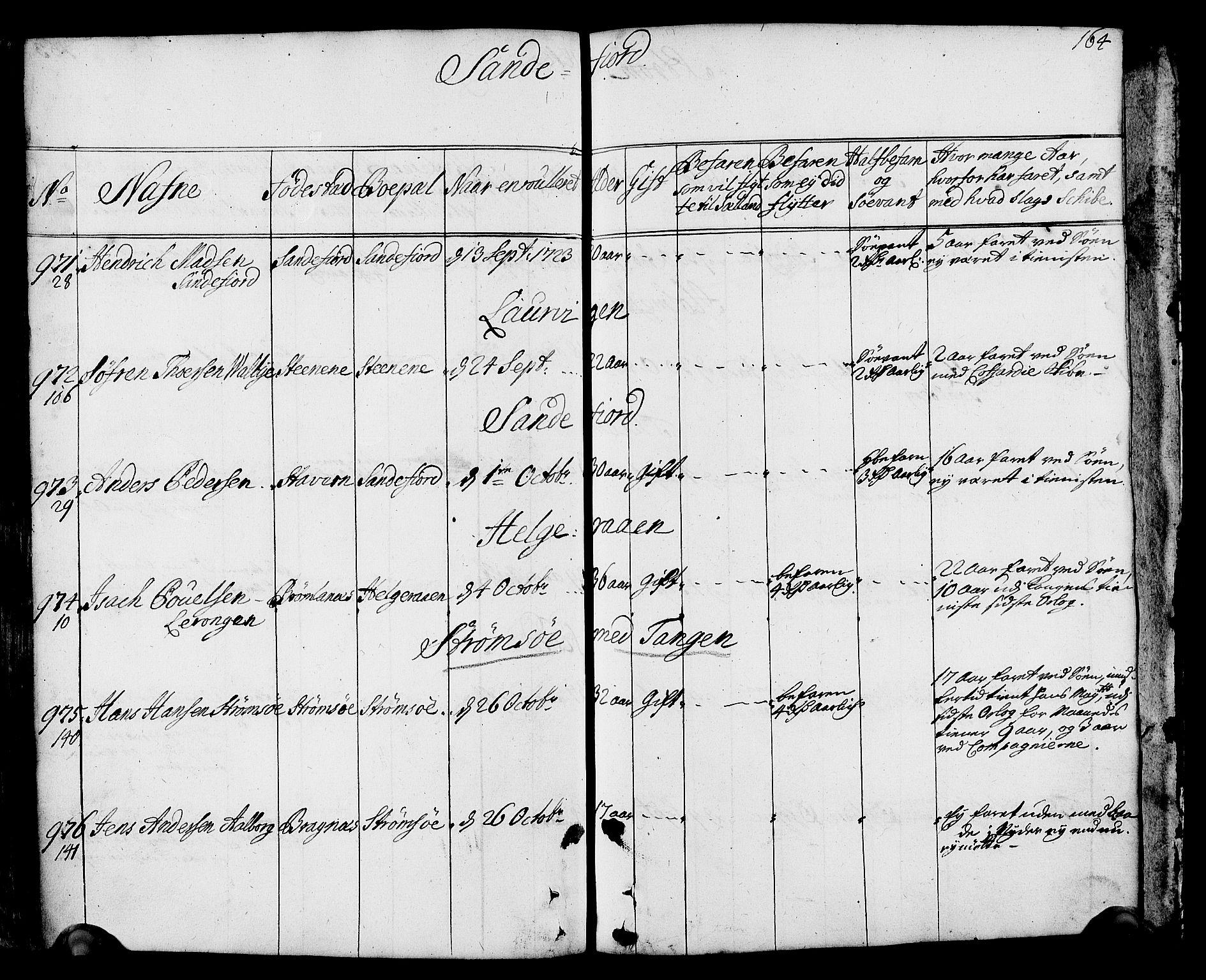 SAKO, Drammen innrulleringsdistrikt, F/Fa/L0002: Hovedrulle, 1723-1726, p. 165