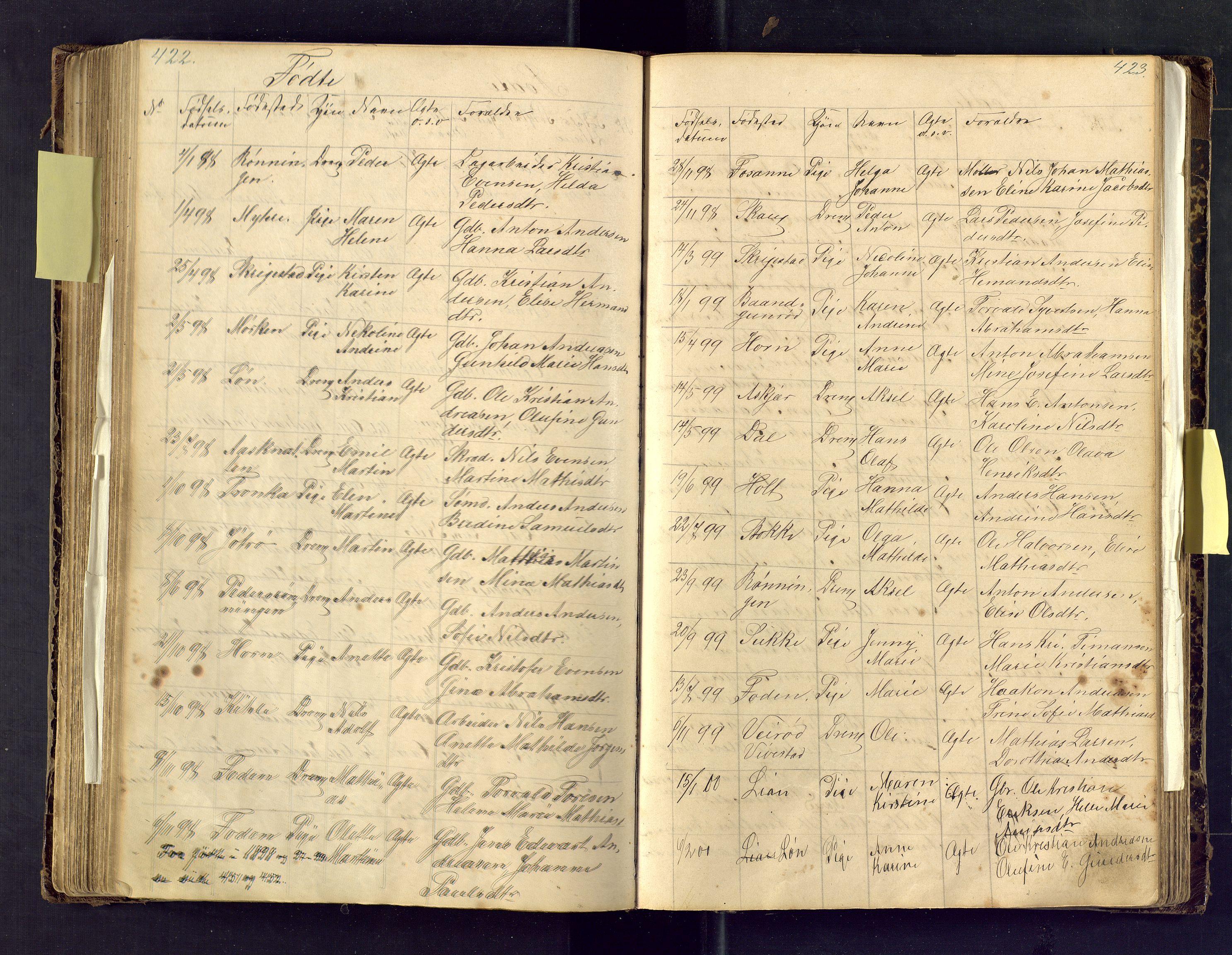 SAKO, Den evangelisk lutherske frimenighet i Jarlsbergs grevskap med flere steder, F/Fa/L0001: Dissenter register no. Fa/L0001, 1872-1925, p. 422-423