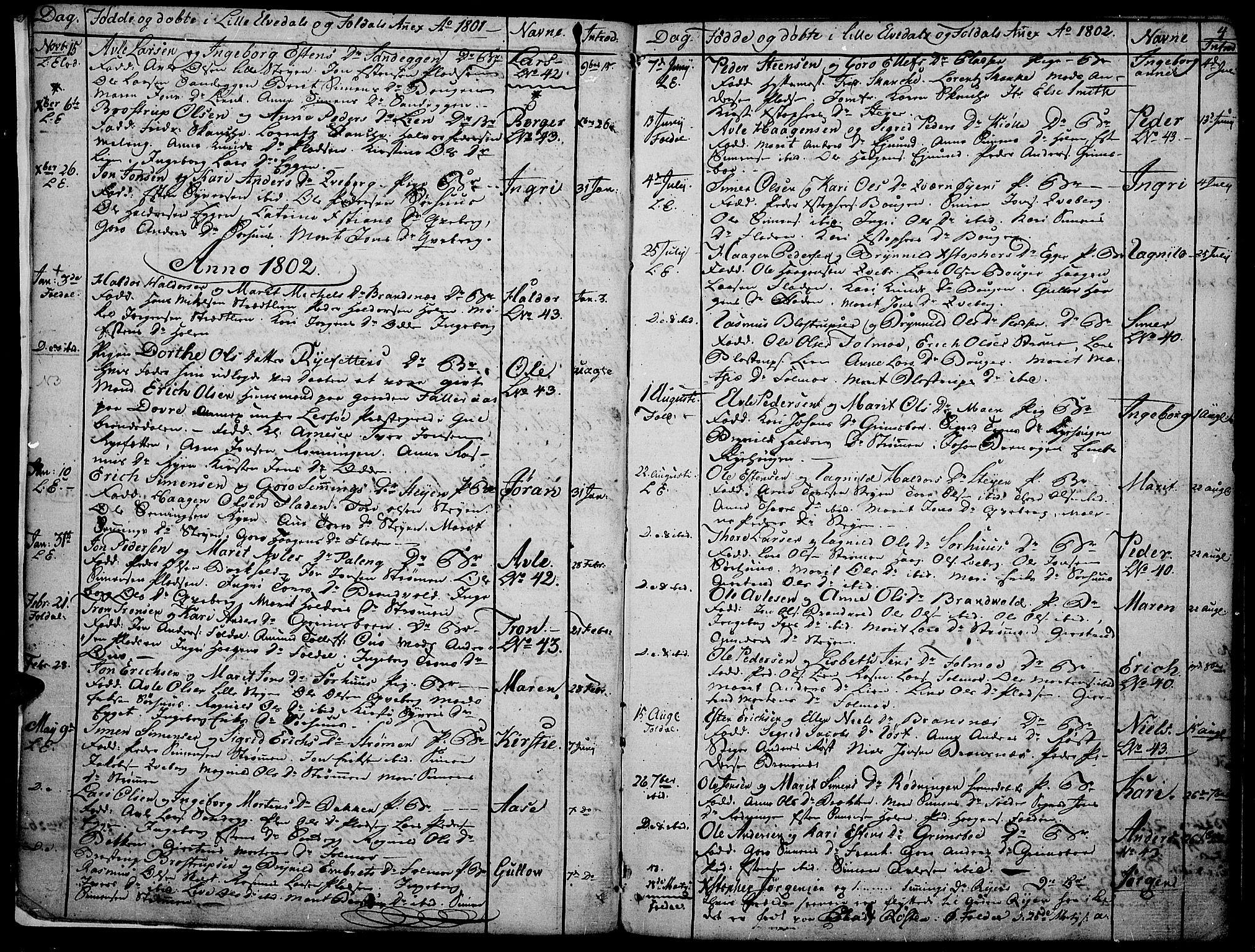 SAH, Tynset prestekontor, Parish register (official) no. 16, 1801-1814, p. 4