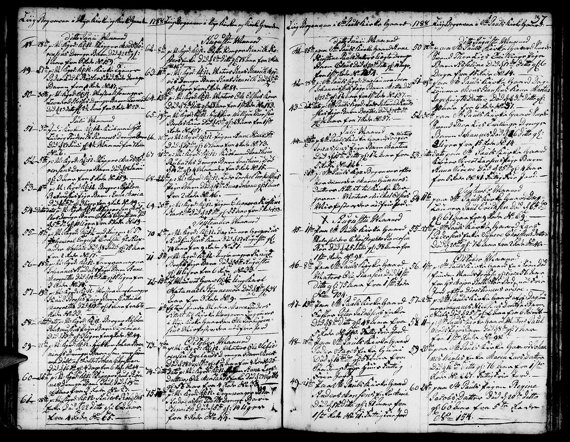 SAB, Nykirken Sokneprestembete, H/Hab: Parish register (copy) no. A 3, 1775-1820, p. 37
