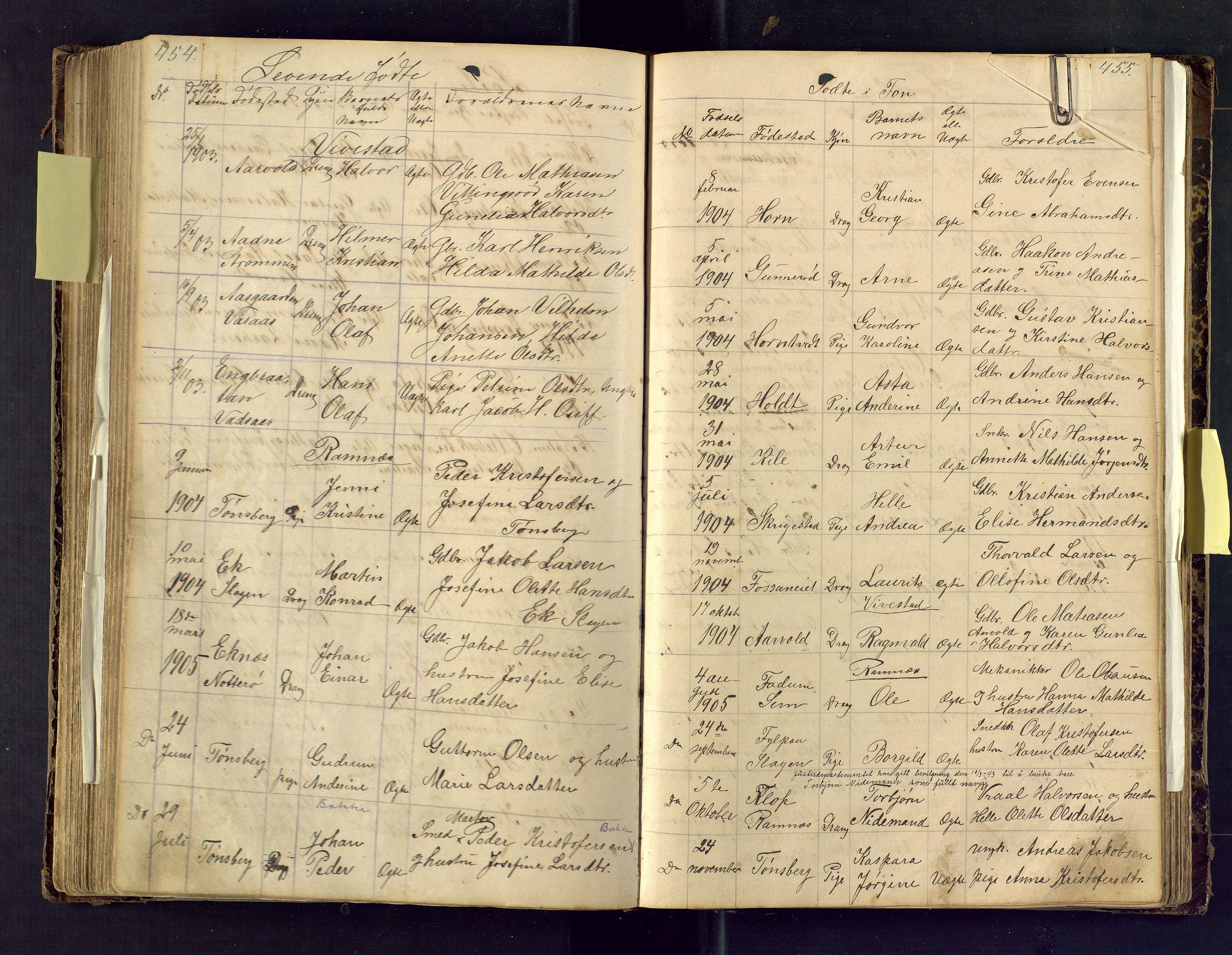 SAKO, Den evangelisk lutherske frimenighet i Jarlsbergs grevskap med flere steder, F/Fa/L0001: Dissenter register no. Fa/L0001, 1872-1925, p. 454-455