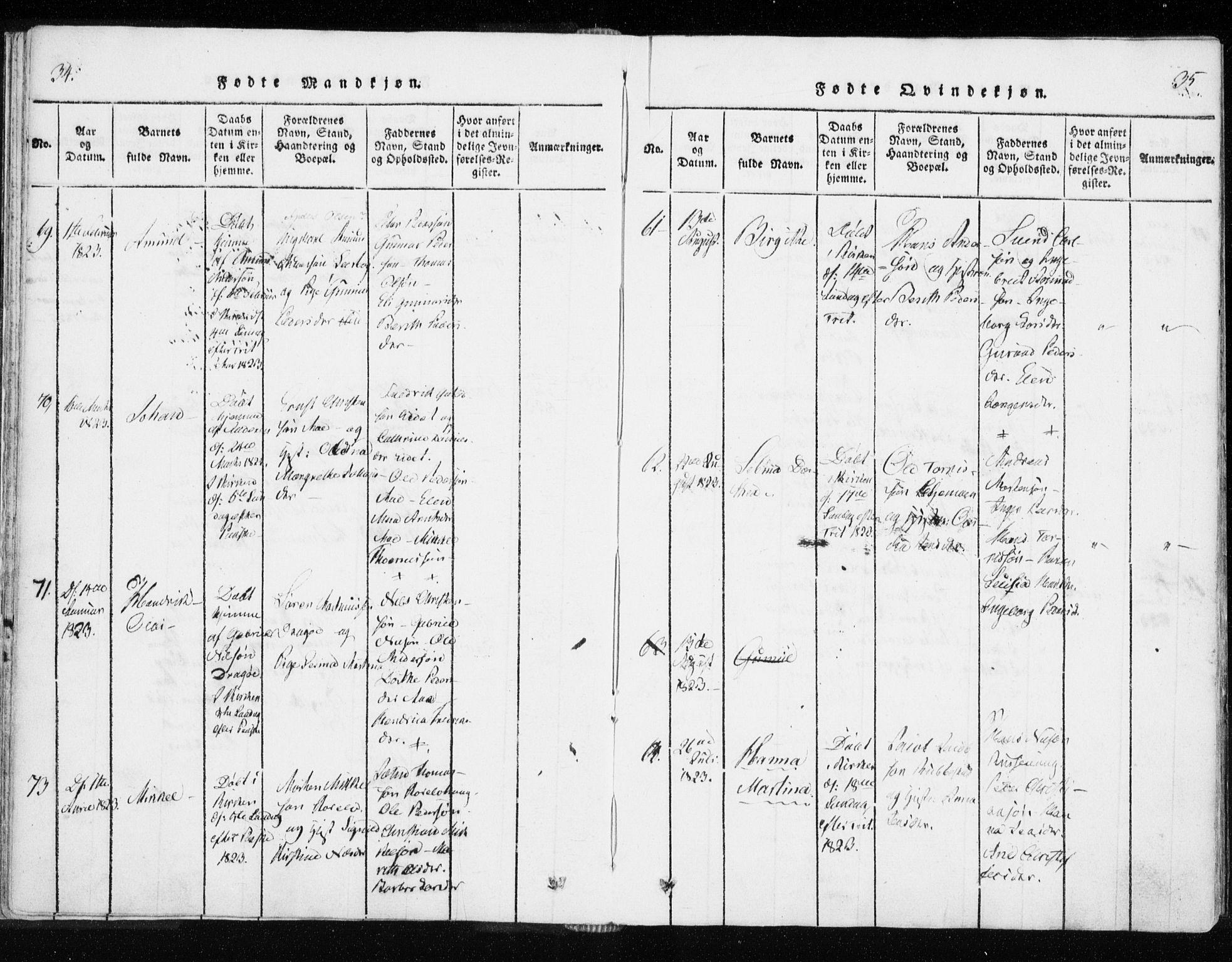 SATØ, Tranøy sokneprestkontor, I/Ia/Iaa/L0004kirke: Parish register (official) no. 4, 1820-1829, p. 34-35