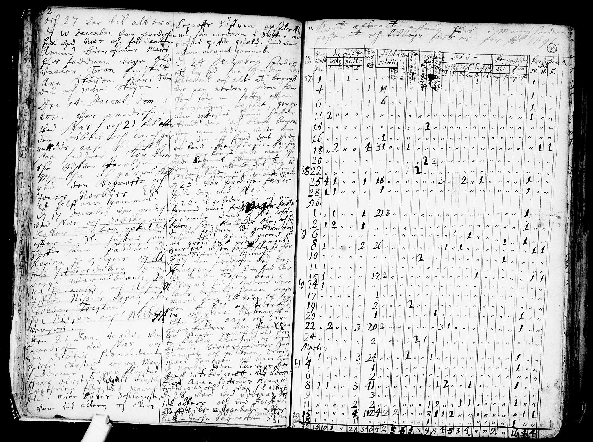 SAO, Nes prestekontor Kirkebøker, F/Fa/L0001: Parish register (official) no. I 1, 1689-1716, p. 32-33