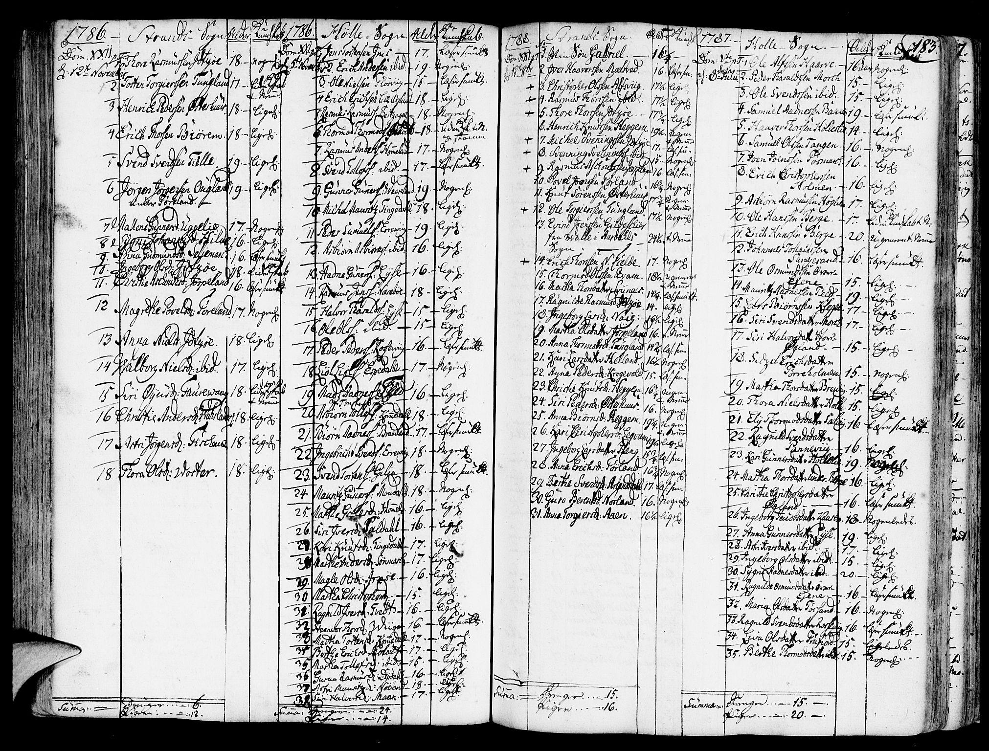 SAST, Strand sokneprestkontor, H/Ha/Haa/L0003: Parish register (official) no. A 3, 1769-1816, p. 183