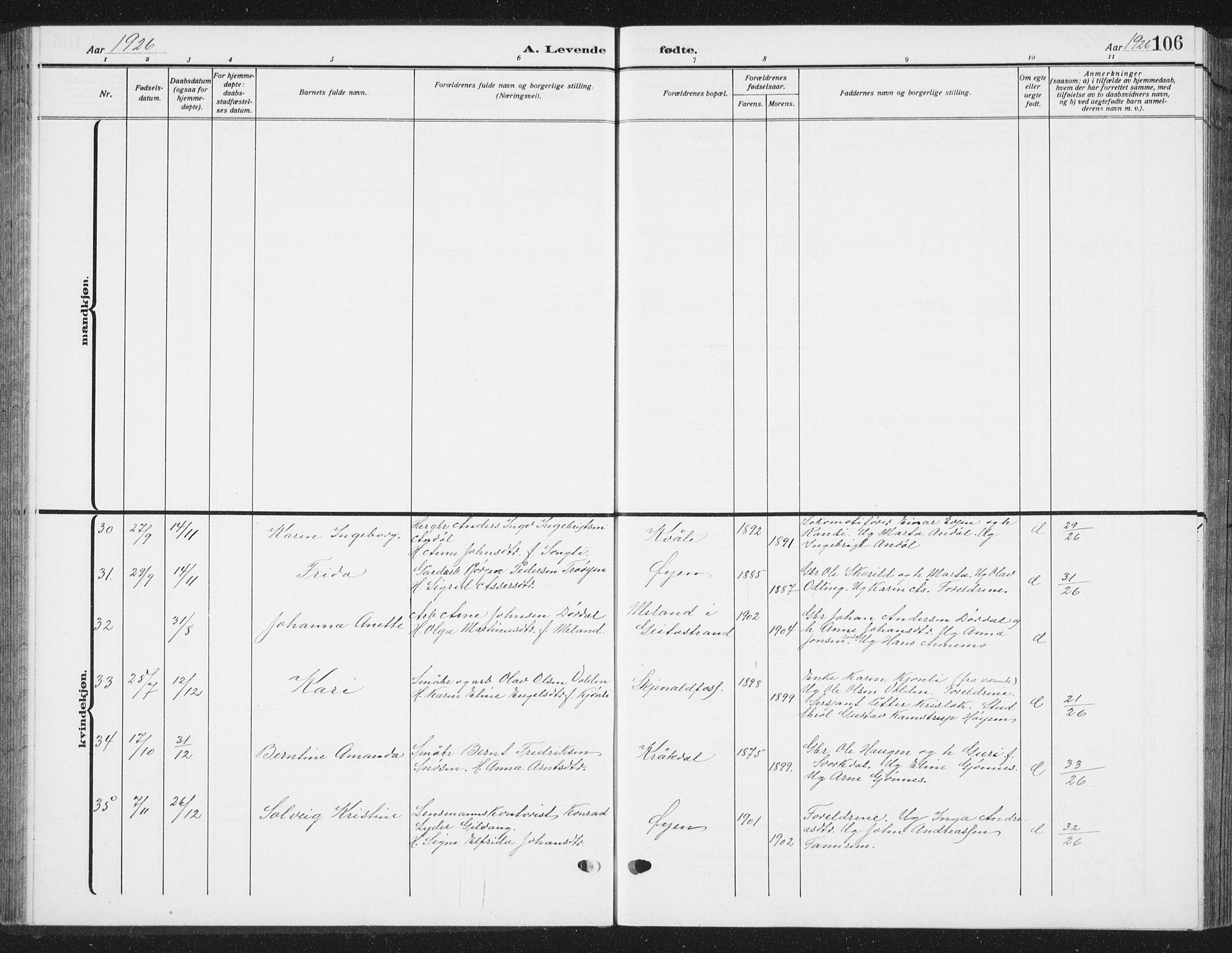 SAT, Ministerialprotokoller, klokkerbøker og fødselsregistre - Sør-Trøndelag, 668/L0820: Parish register (copy) no. 668C09, 1912-1936, p. 106