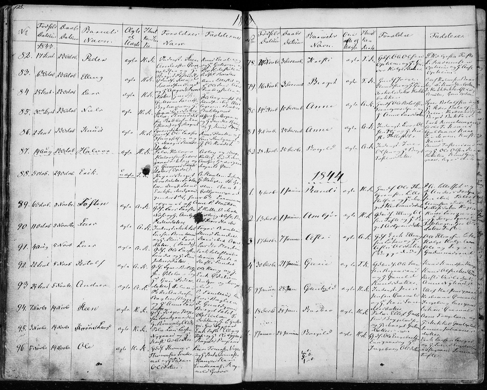 SAKO, Ål kirkebøker, F/Fa/L0005: Parish register (official) no. I 5, 1825-1848, p. 125