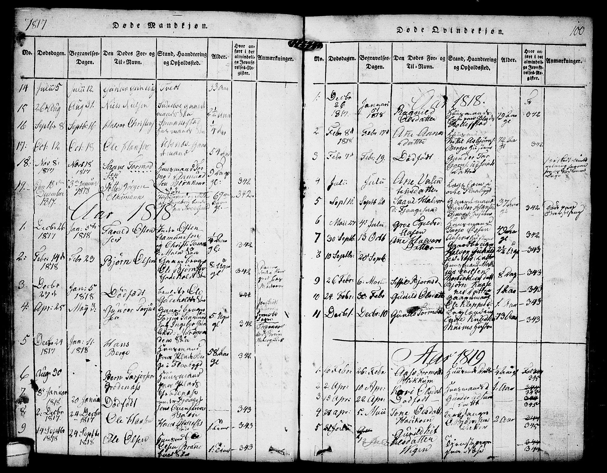 SAKO, Kviteseid kirkebøker, F/Fa/L0005: Parish register (official) no. I 5, 1815-1836, p. 100