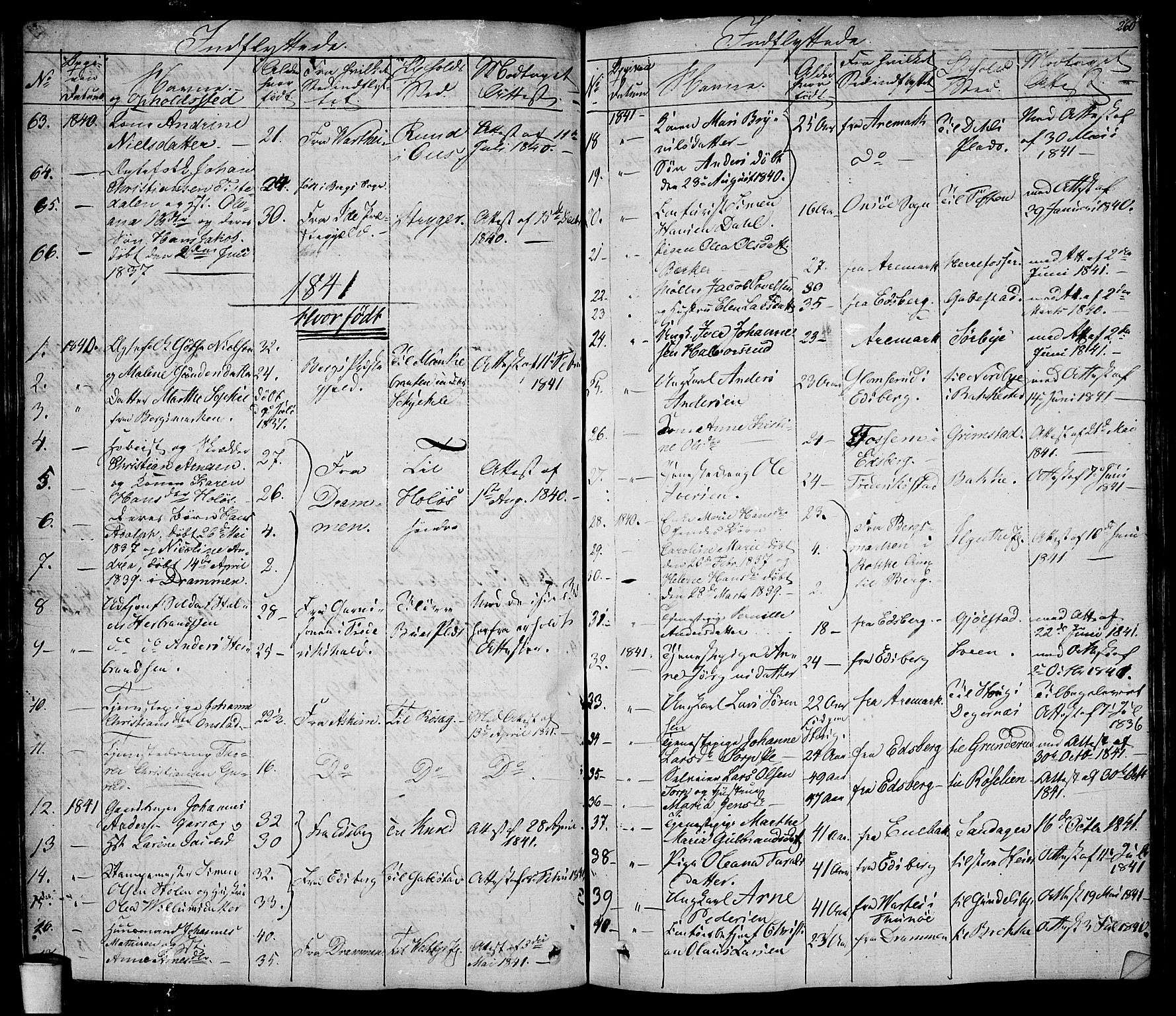 SAO, Rakkestad prestekontor Kirkebøker, F/Fa/L0007: Parish register (official) no. I 7, 1825-1841, p. 260