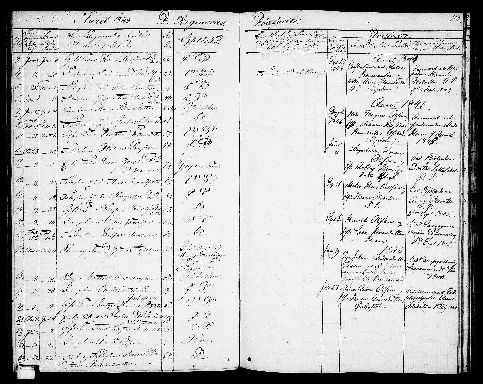 SAKO, Porsgrunn kirkebøker , G/Gb/L0003: Klokkerbok nr. II 3, 1841-1852, s. 162