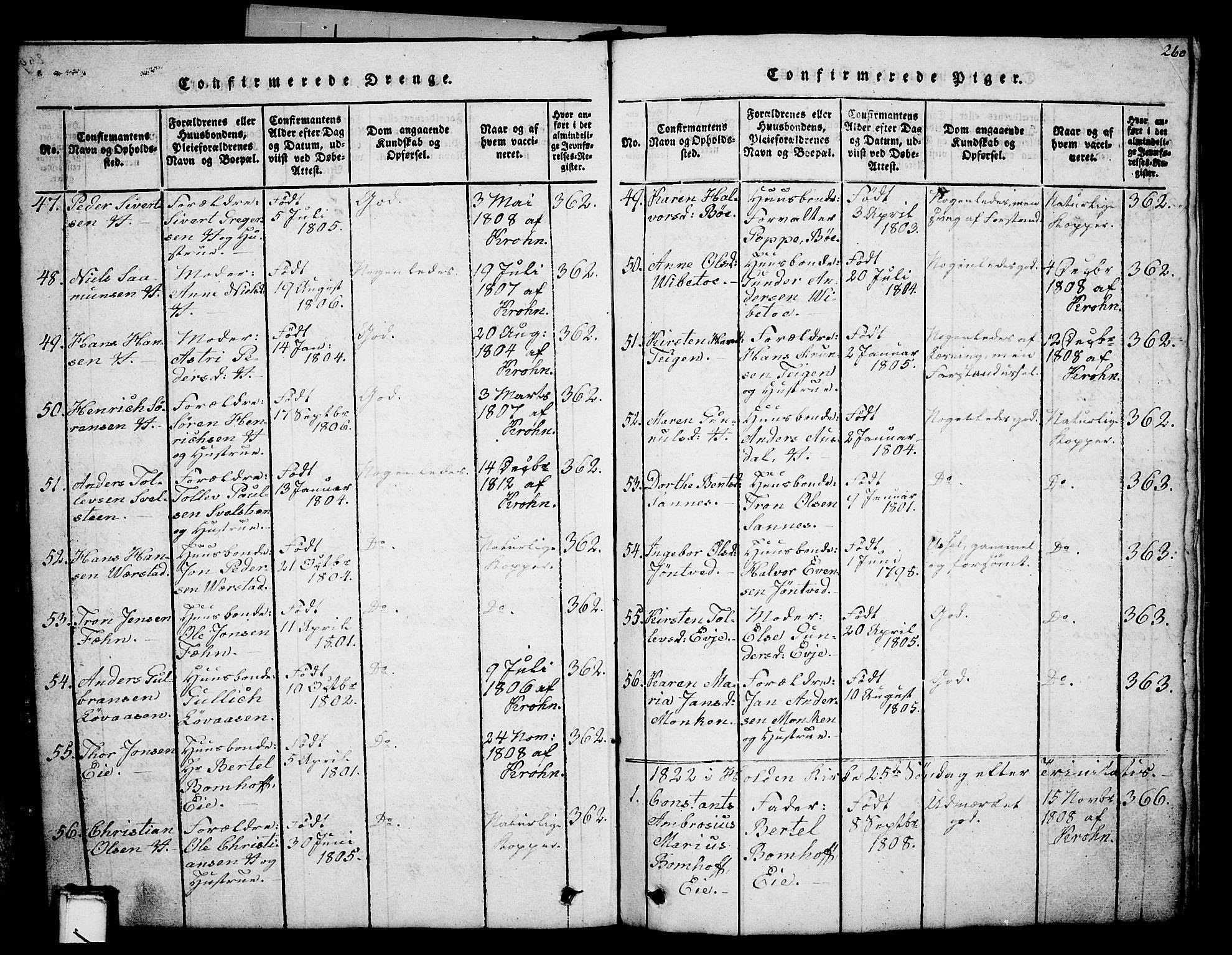 SAKO, Holla kirkebøker, G/Ga/L0001: Klokkerbok nr. I 1, 1814-1830, s. 260