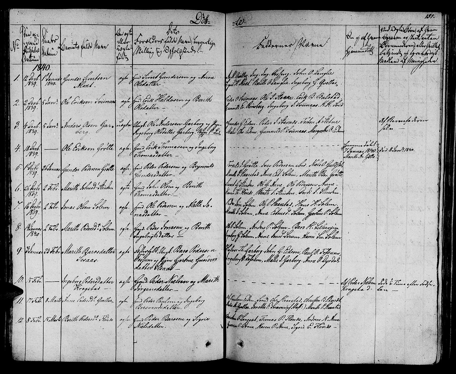 SAT, Ministerialprotokoller, klokkerbøker og fødselsregistre - Sør-Trøndelag, 695/L1143: Ministerialbok nr. 695A05 /1, 1824-1842, s. 151