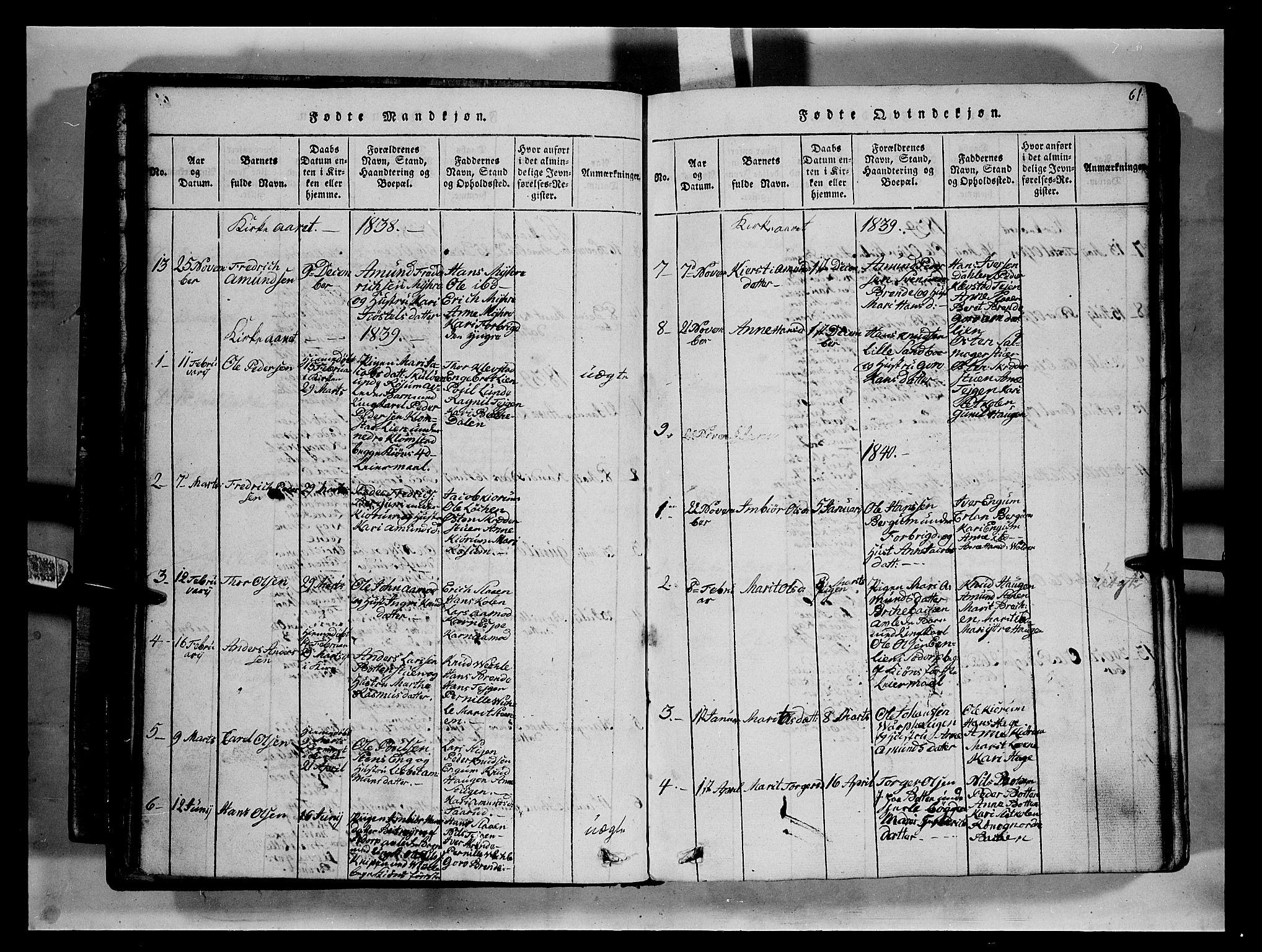 SAH, Fron prestekontor, H/Ha/Hab/L0002: Klokkerbok nr. 2, 1816-1850, s. 61