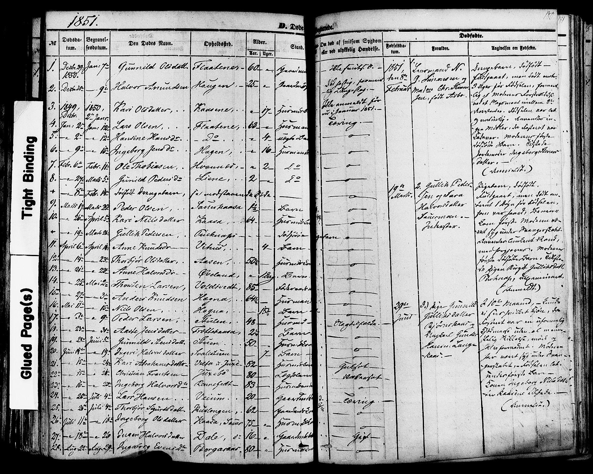 SAKO, Sauherad kirkebøker, F/Fa/L0007: Ministerialbok nr. I 7, 1851-1873, s. 180