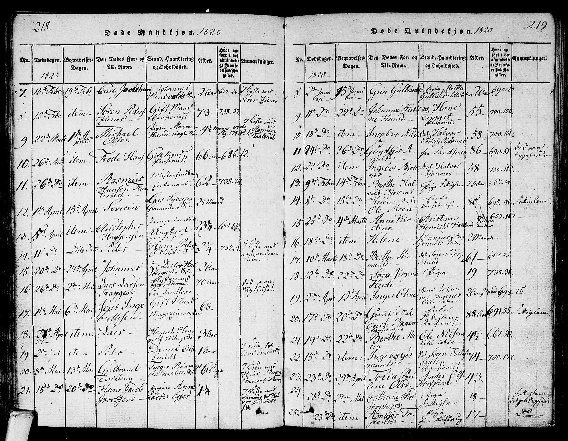 SAKO, Kongsberg kirkebøker, G/Ga/L0001: Klokkerbok nr. 1, 1816-1839, s. 218-219
