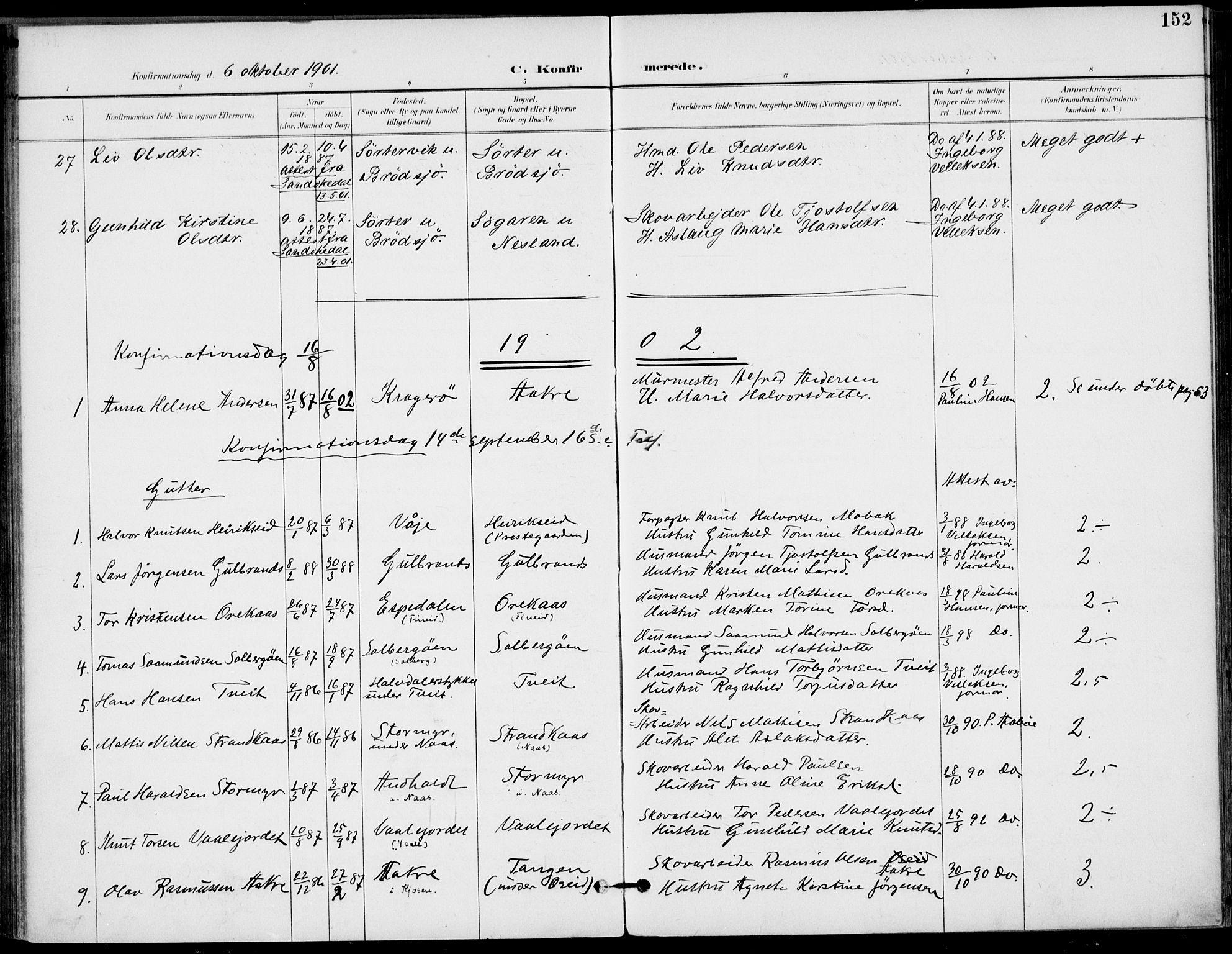 SAKO, Drangedal kirkebøker, F/Fa/L0012: Ministerialbok nr. 12, 1895-1905, s. 152