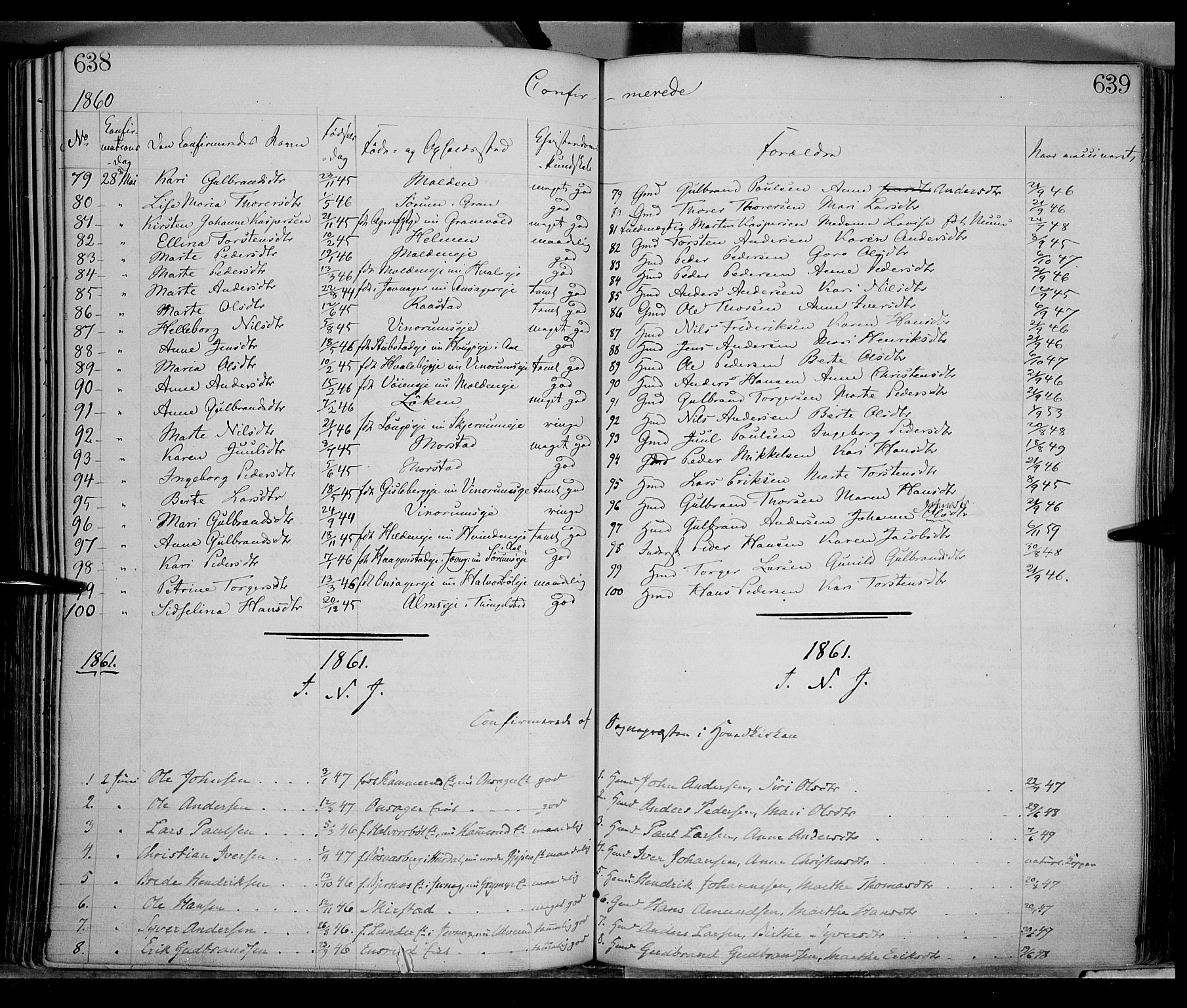 SAH, Gran prestekontor, Ministerialbok nr. 12, 1856-1874, s. 638-639