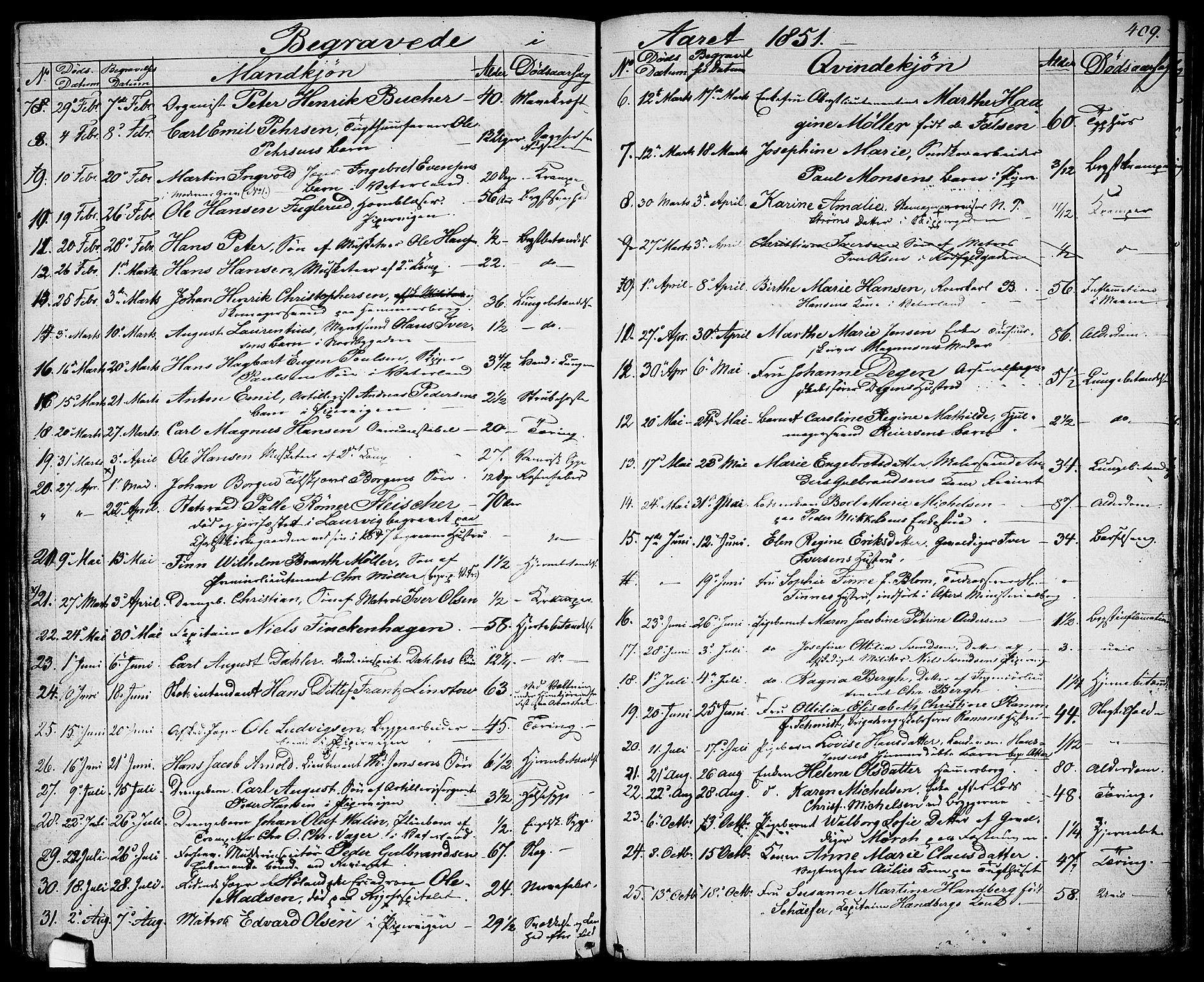 SAO, Garnisonsmenigheten Kirkebøker, G/Ga/L0005: Klokkerbok nr. 5, 1841-1860, s. 409