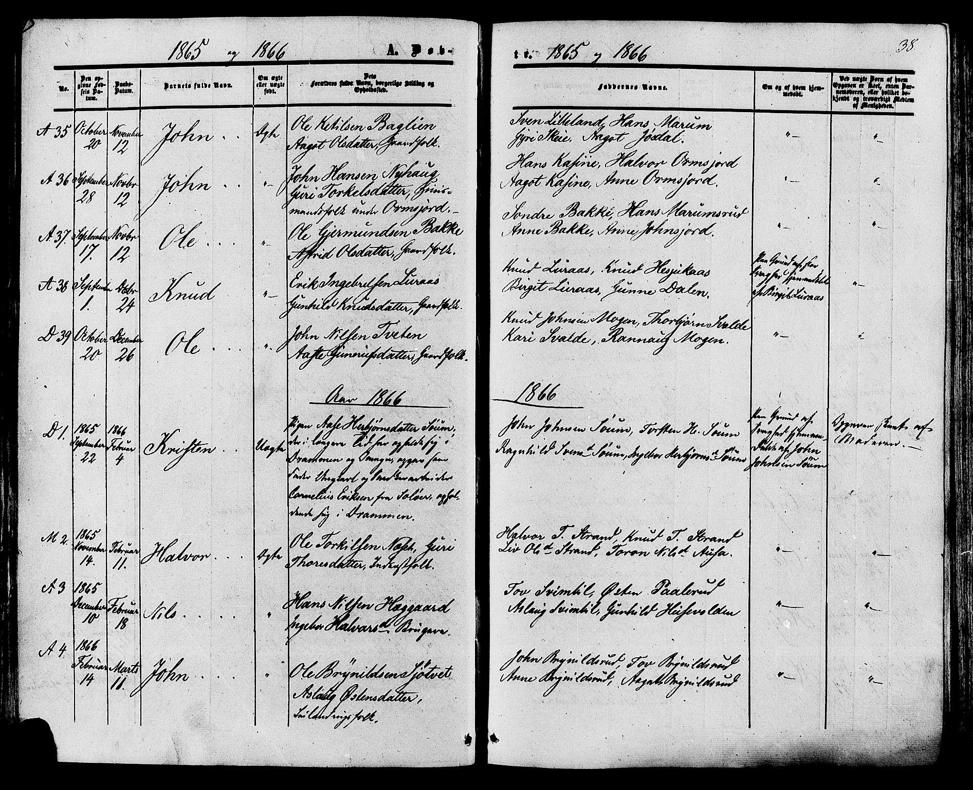 SAKO, Tinn kirkebøker, F/Fa/L0006: Ministerialbok nr. I 6, 1857-1878, s. 38