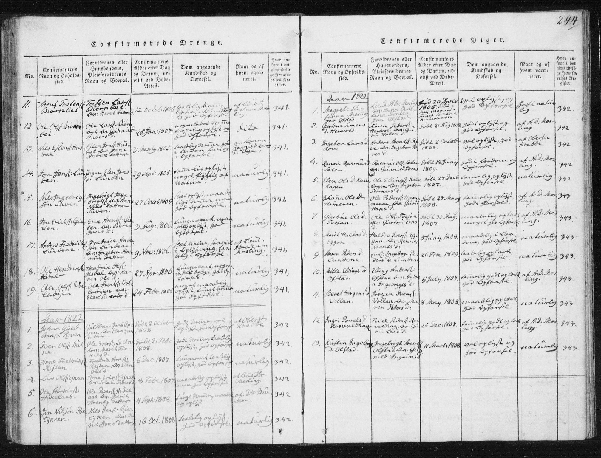 SAT, Ministerialprotokoller, klokkerbøker og fødselsregistre - Sør-Trøndelag, 665/L0770: Ministerialbok nr. 665A05, 1817-1829, s. 244