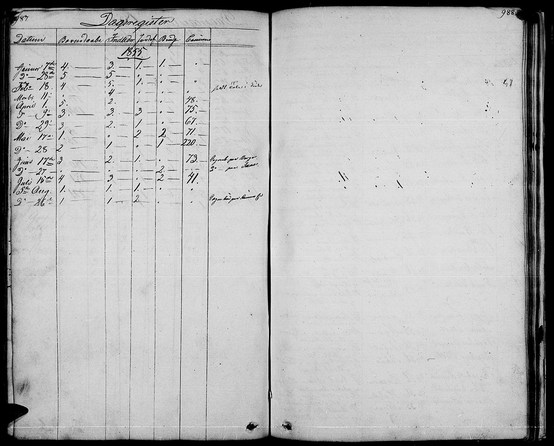 SAH, Nord-Aurdal prestekontor, Klokkerbok nr. 1, 1834-1887, s. 987-988