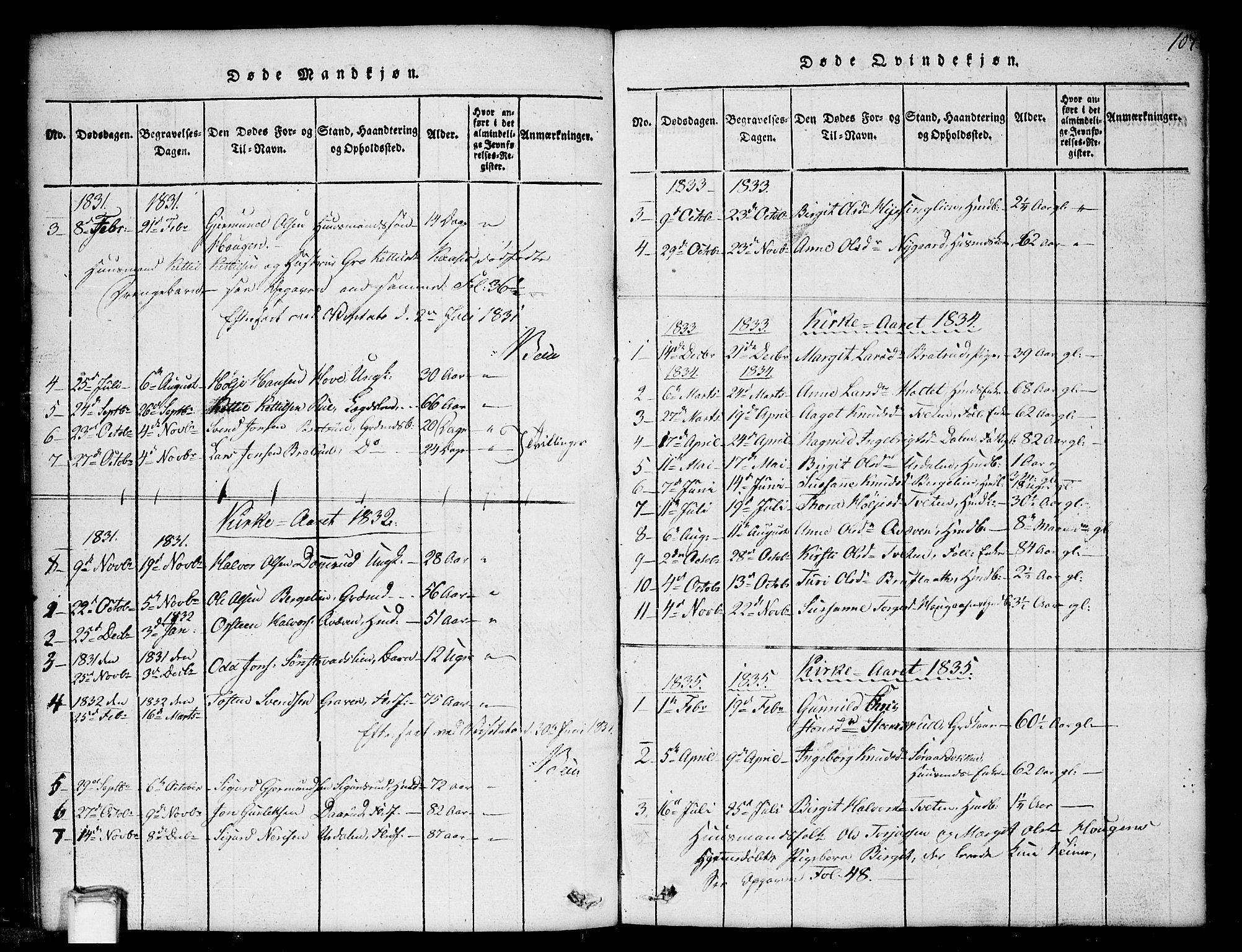 SAKO, Gransherad kirkebøker, G/Gb/L0001: Klokkerbok nr. II 1, 1815-1860, s. 107