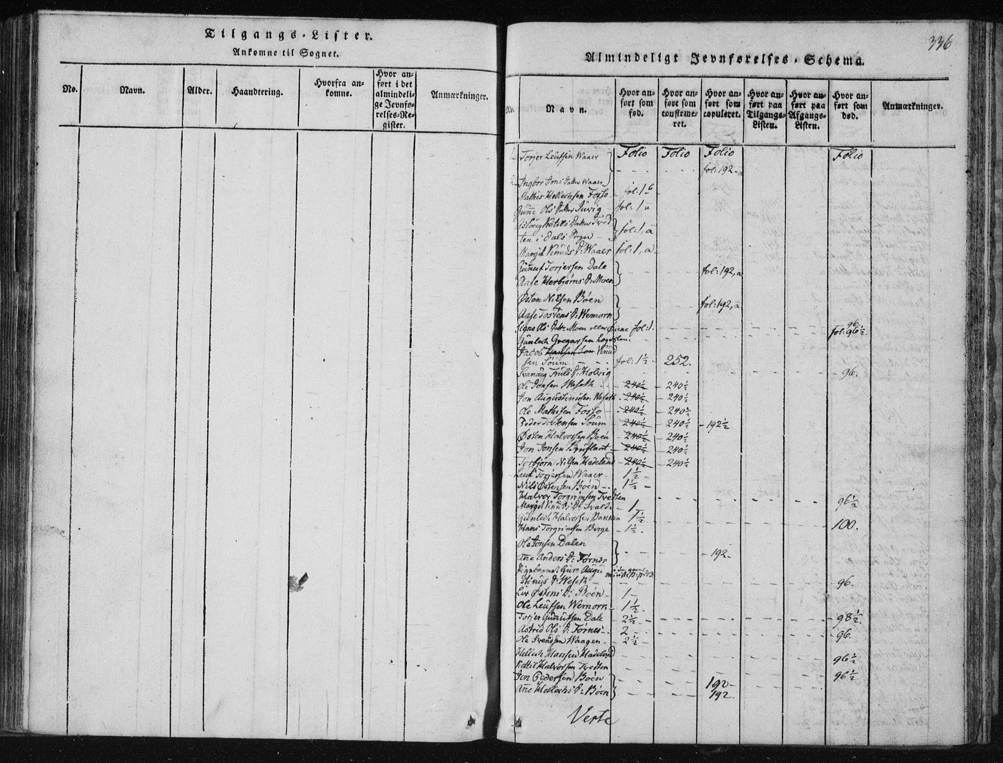 SAKO, Tinn kirkebøker, F/Fc/L0001: Ministerialbok nr. III 1, 1815-1843, s. 336