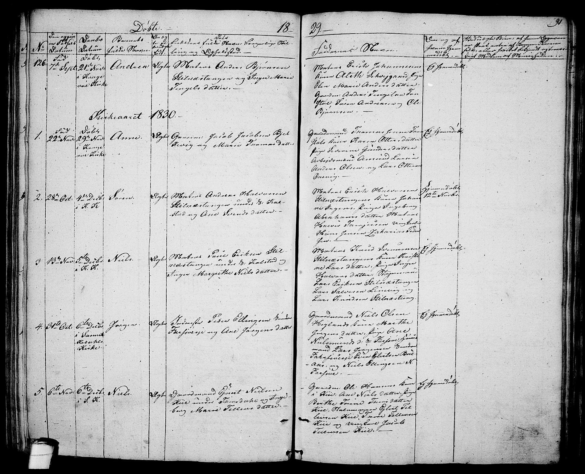 SAKO, Sannidal kirkebøker, F/Fa/L0005: Ministerialbok nr. 5, 1823-1830, s. 91