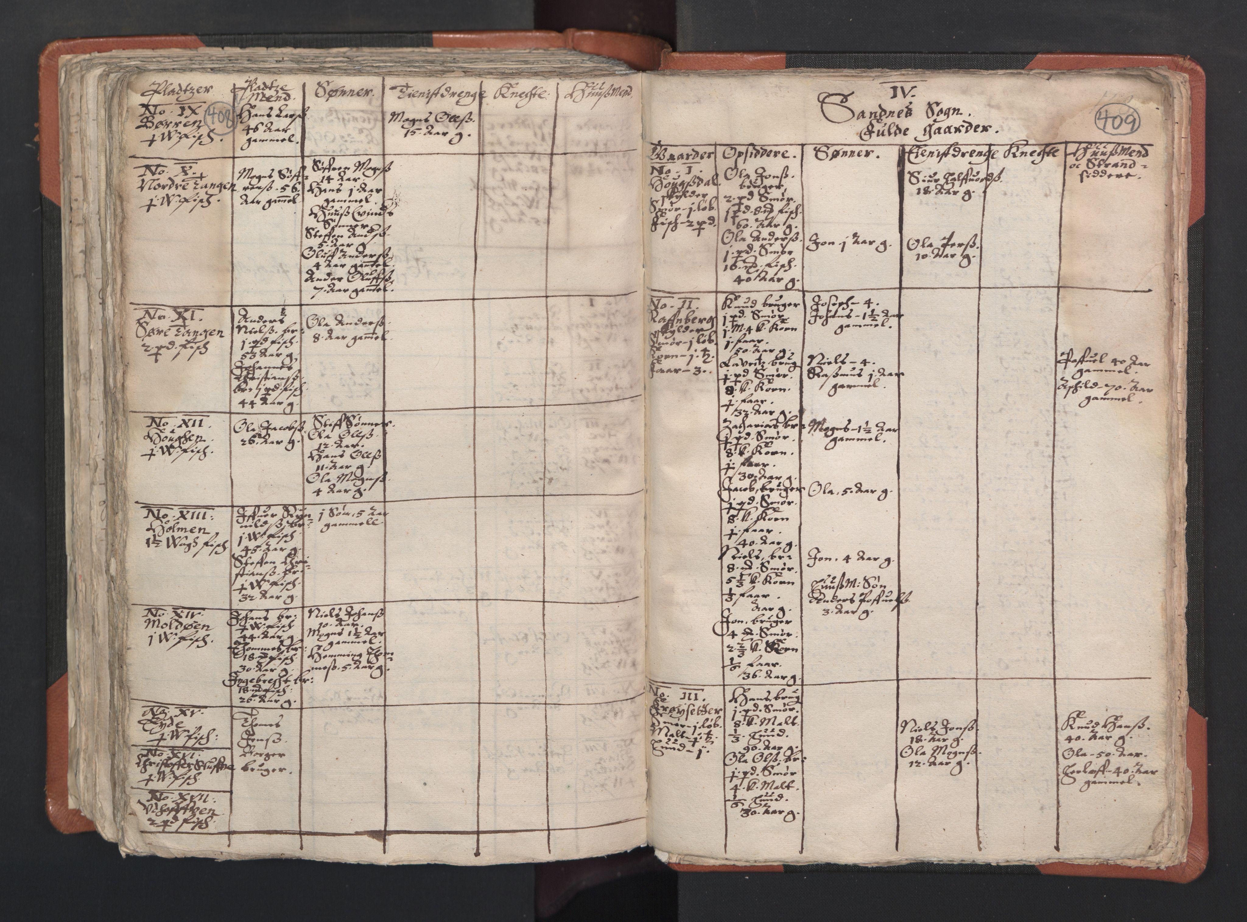 RA, Sogneprestenes manntall 1664-1666, nr. 22: Nordhordland prosti, 1664-1666, s. 408-409