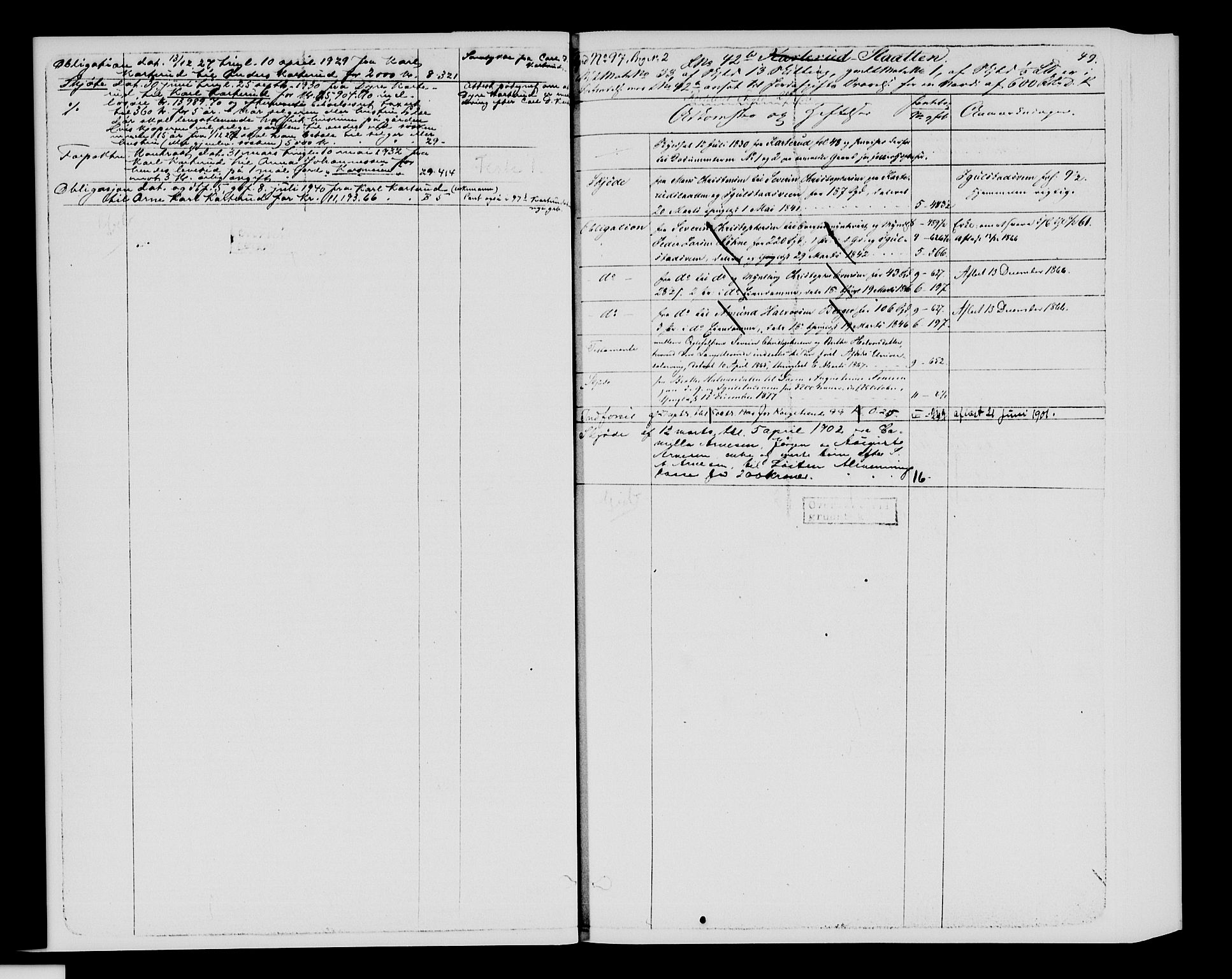 SAH, Sør-Hedmark sorenskriveri, H/Ha/Hac/Hacc/L0001: Panteregister nr. 3.1, 1855-1943, s. 49