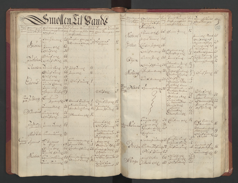 RA, Manntallet 1701, nr. 11: Nordmøre fogderi og Romsdal fogderi, 1701, s. 134-135